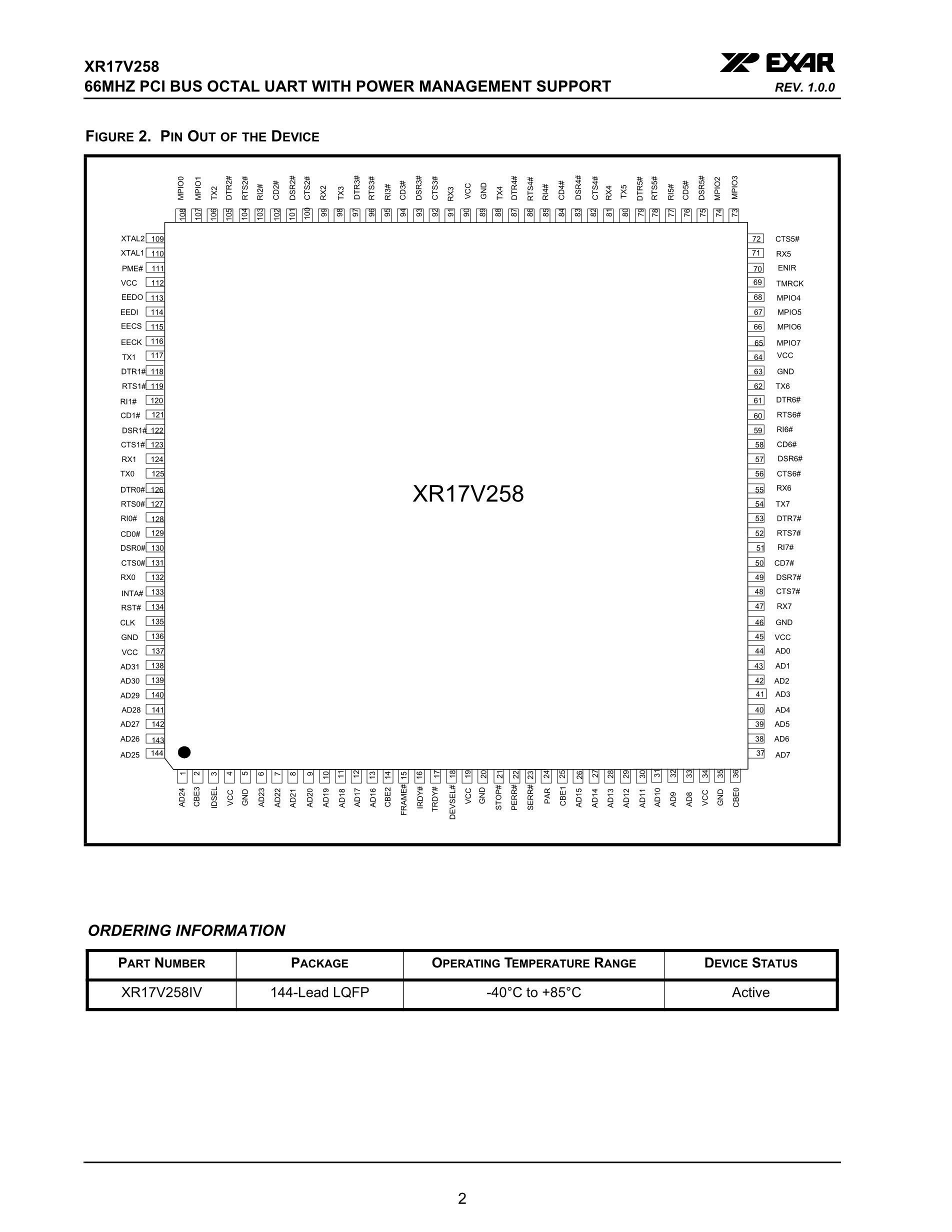 XR17D152IM-F's pdf picture 2