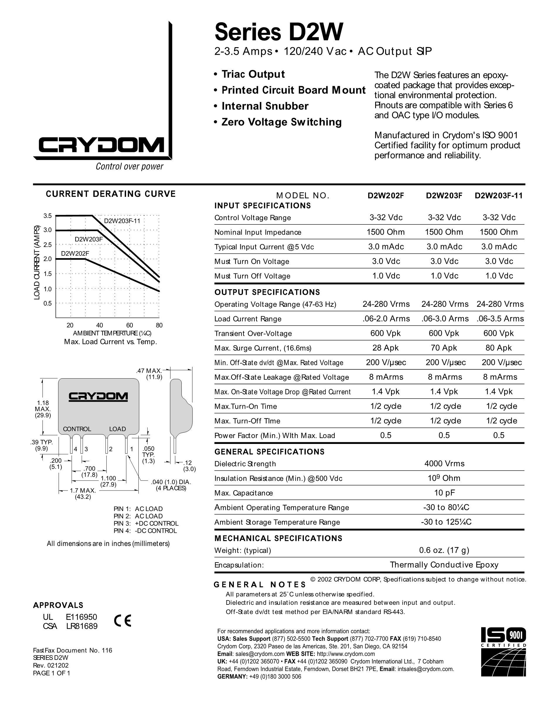 D2W220CD18's pdf picture 1