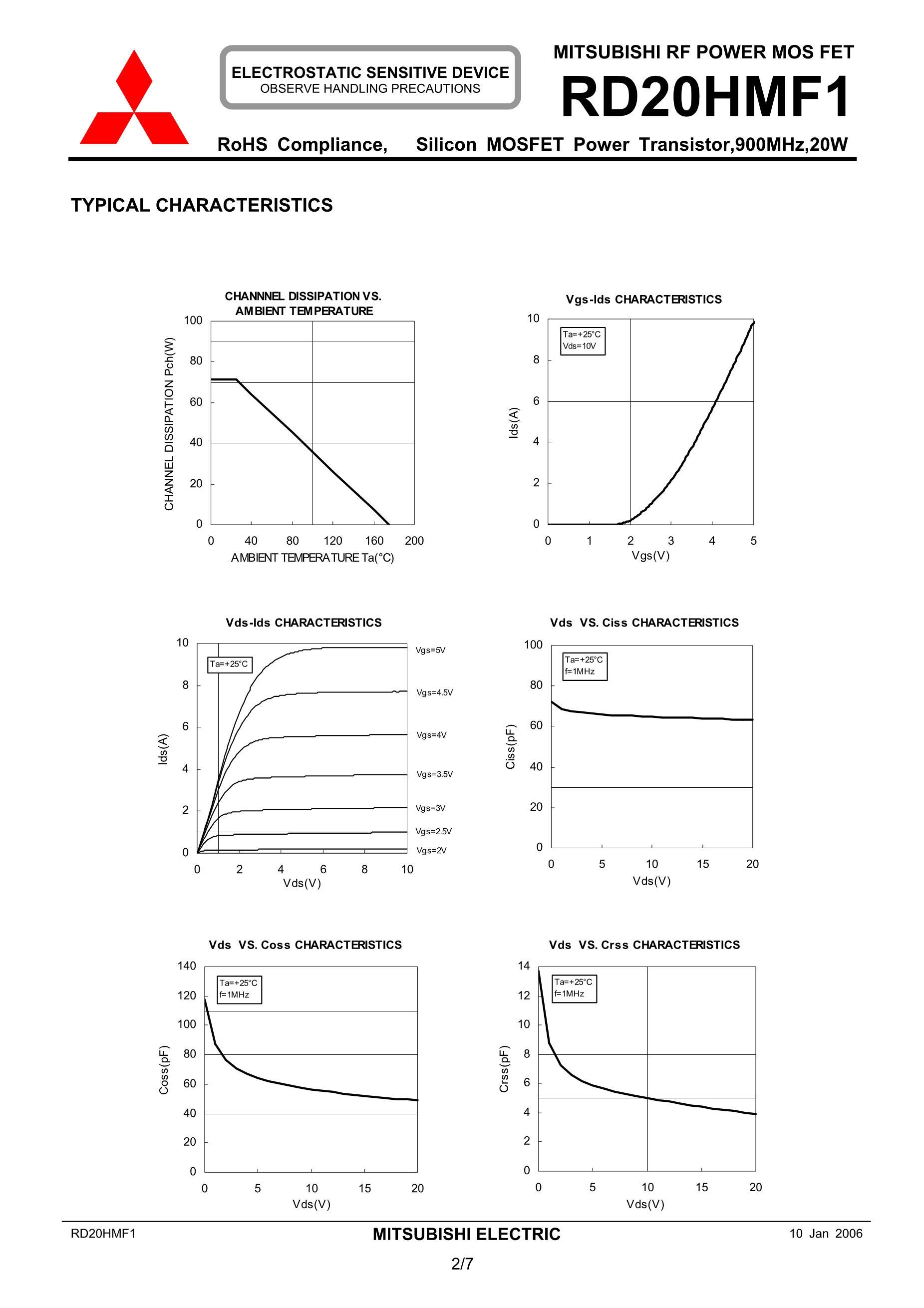 RD20HMF1's pdf picture 2