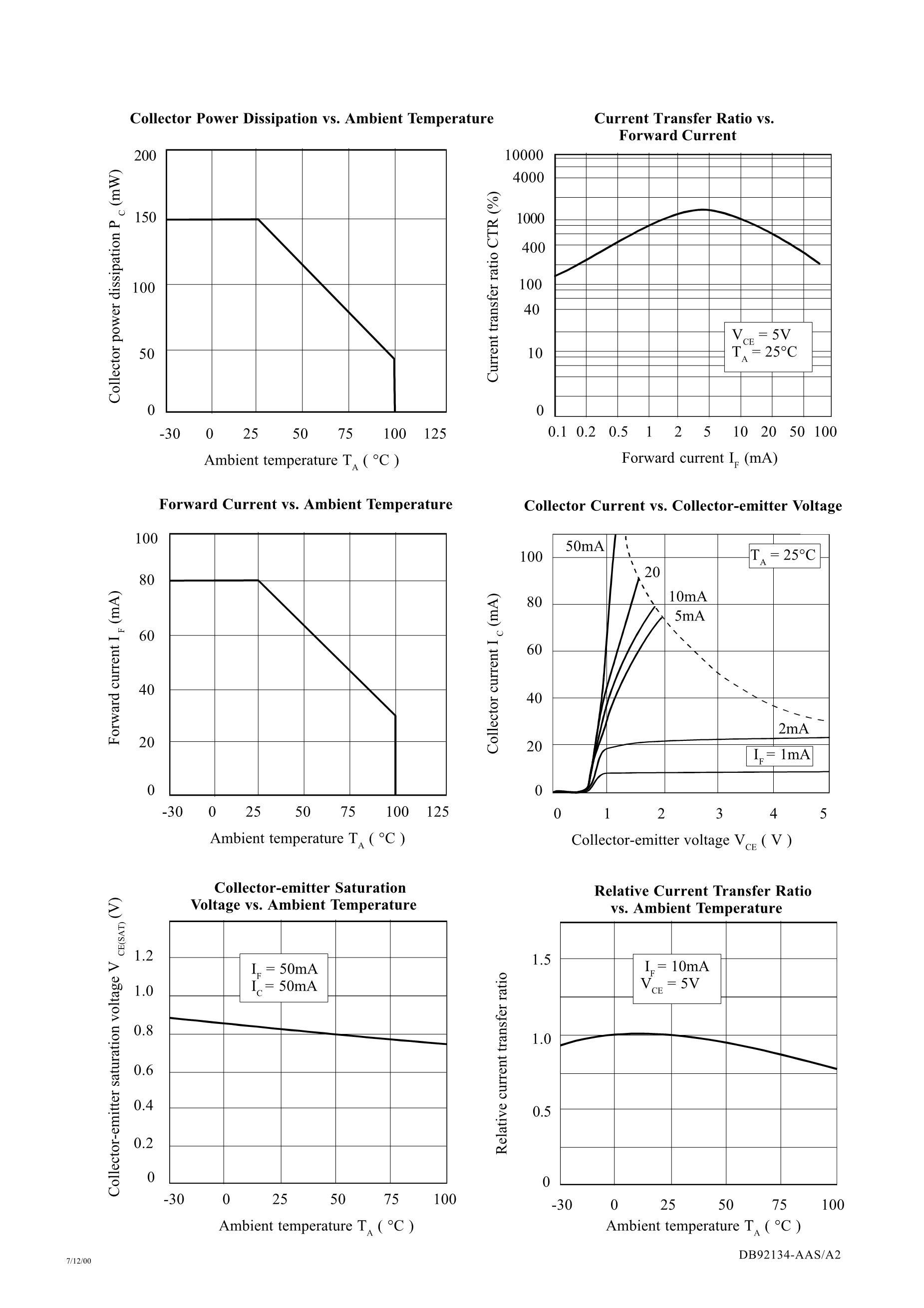 MCA2006CD's pdf picture 3