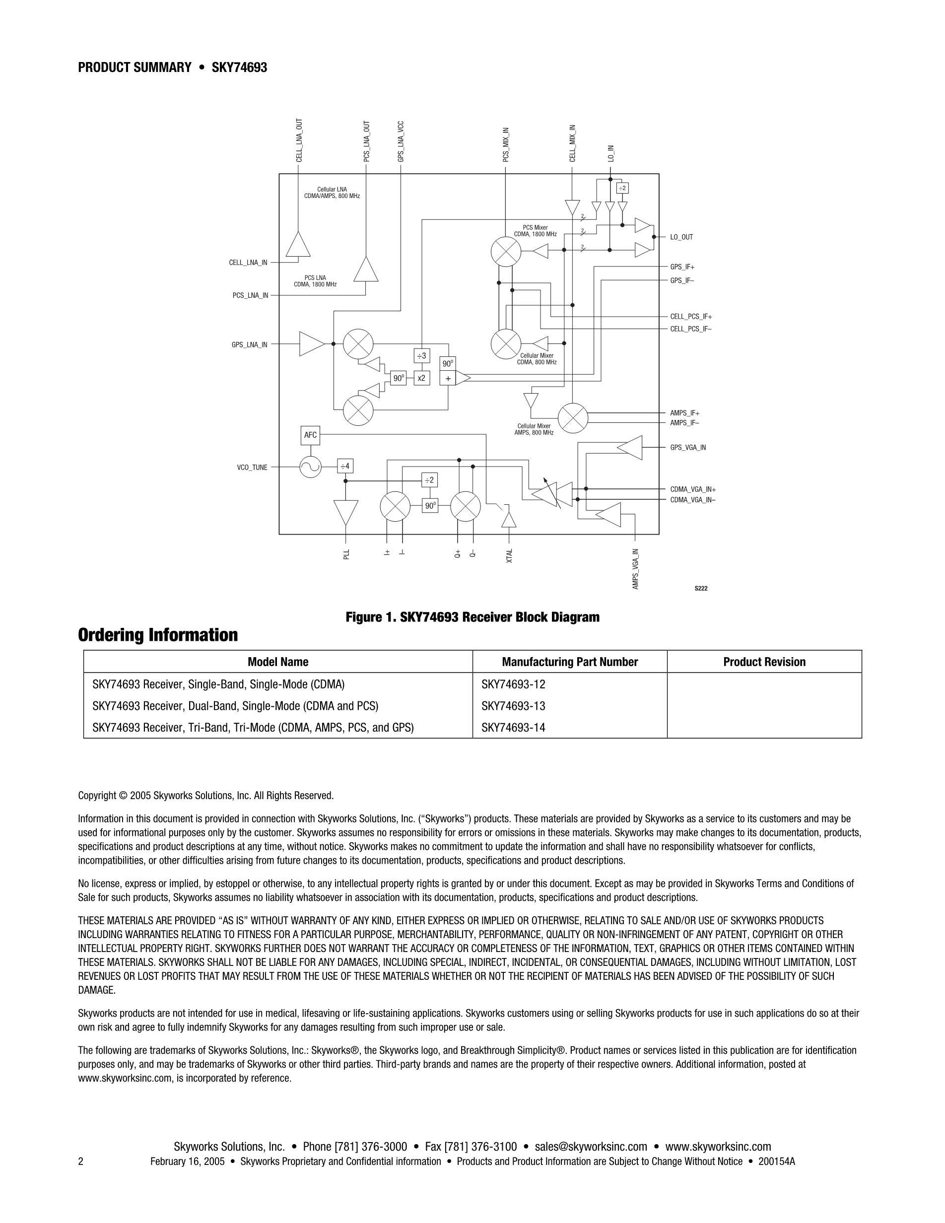 SKY78110-14's pdf picture 2