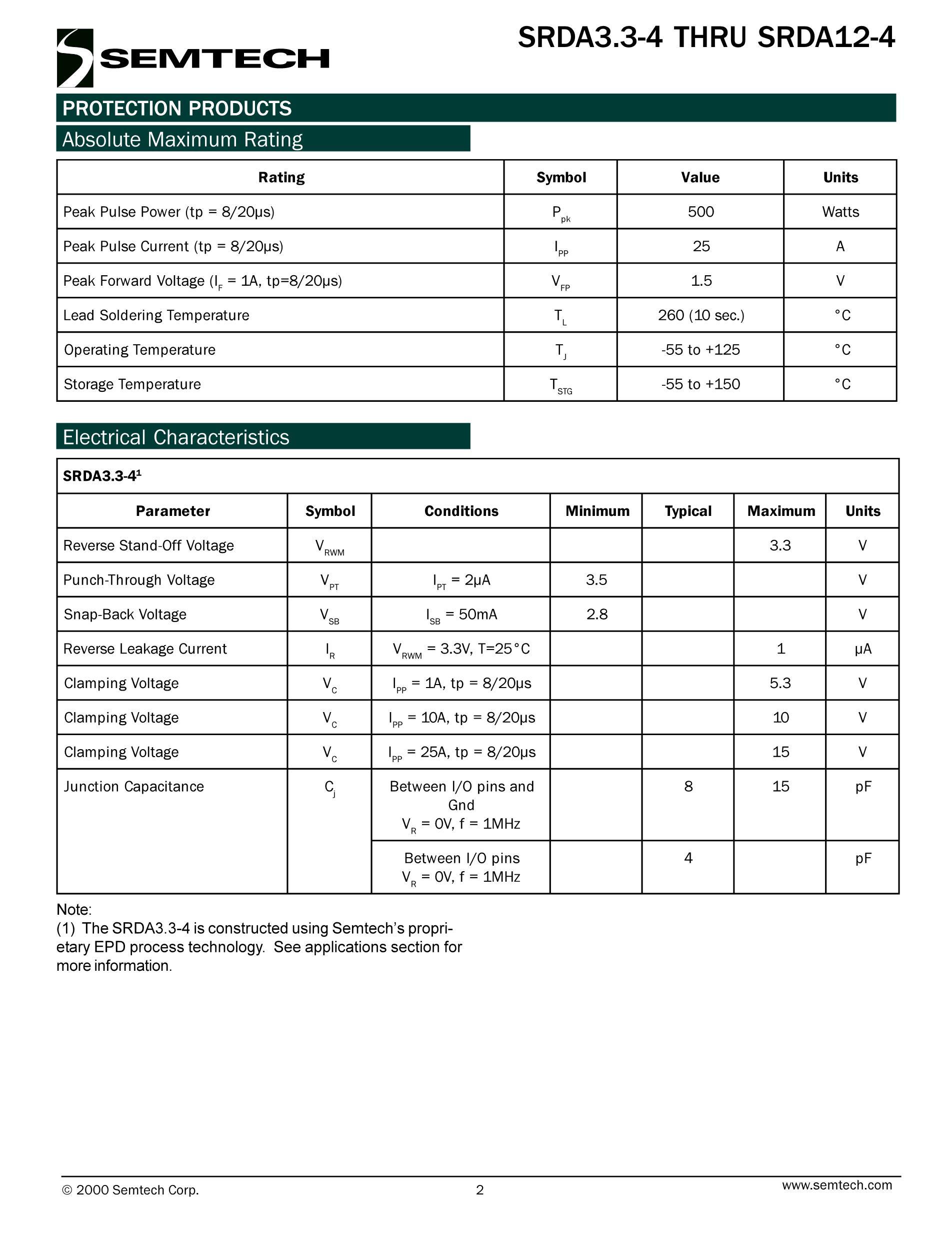 SRDA33-6's pdf picture 2