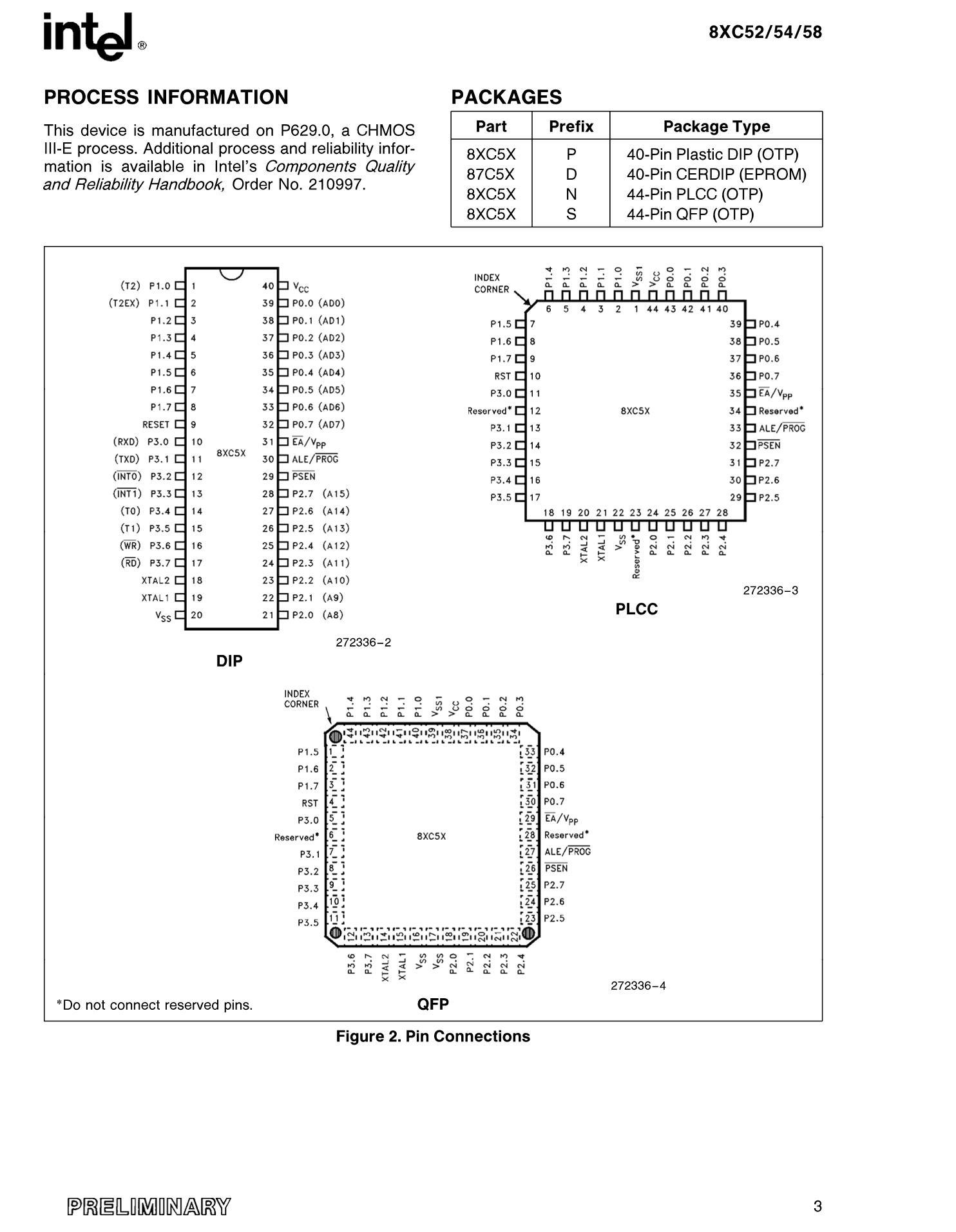 P80C652's pdf picture 3