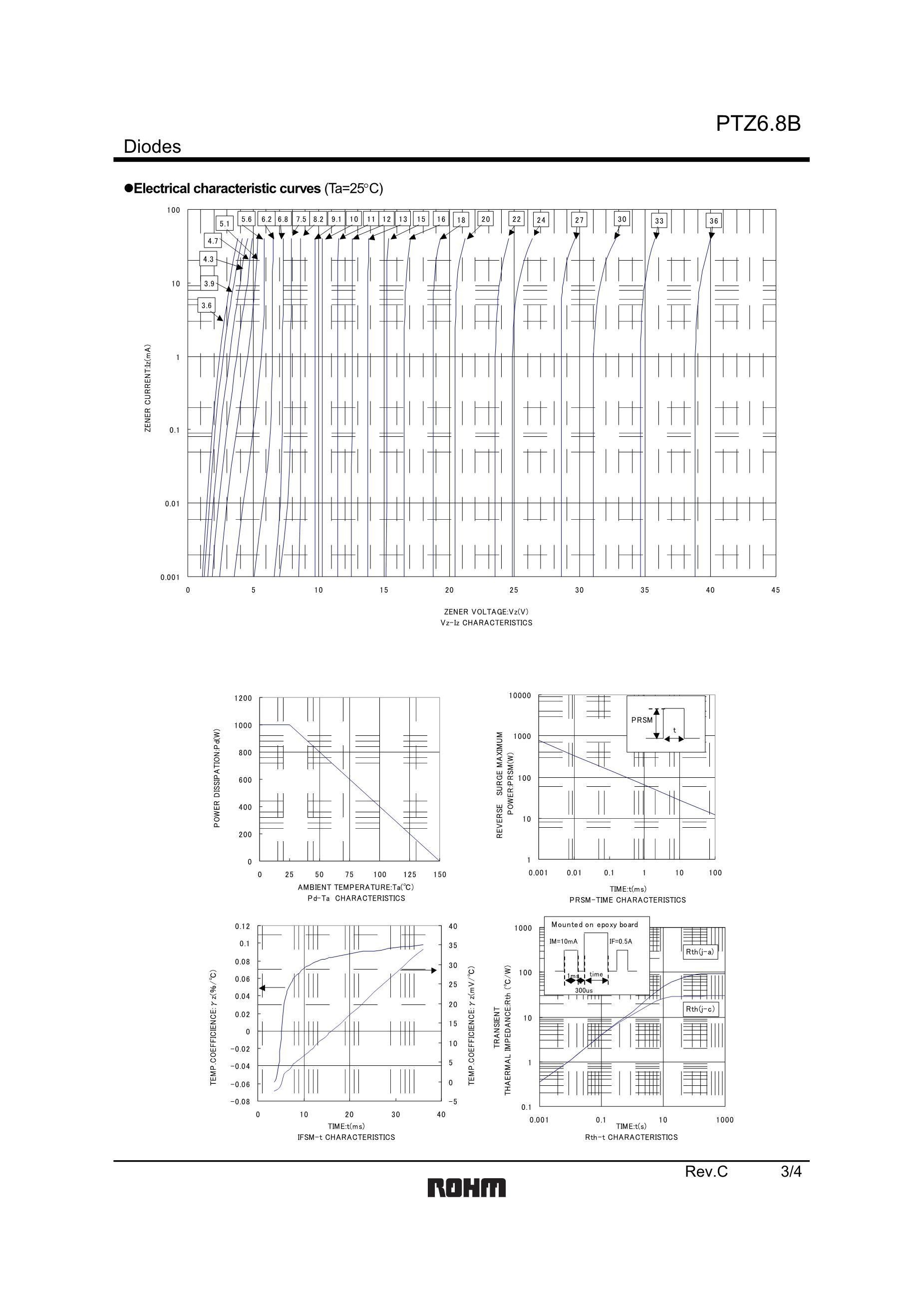 PTZ15A's pdf picture 3