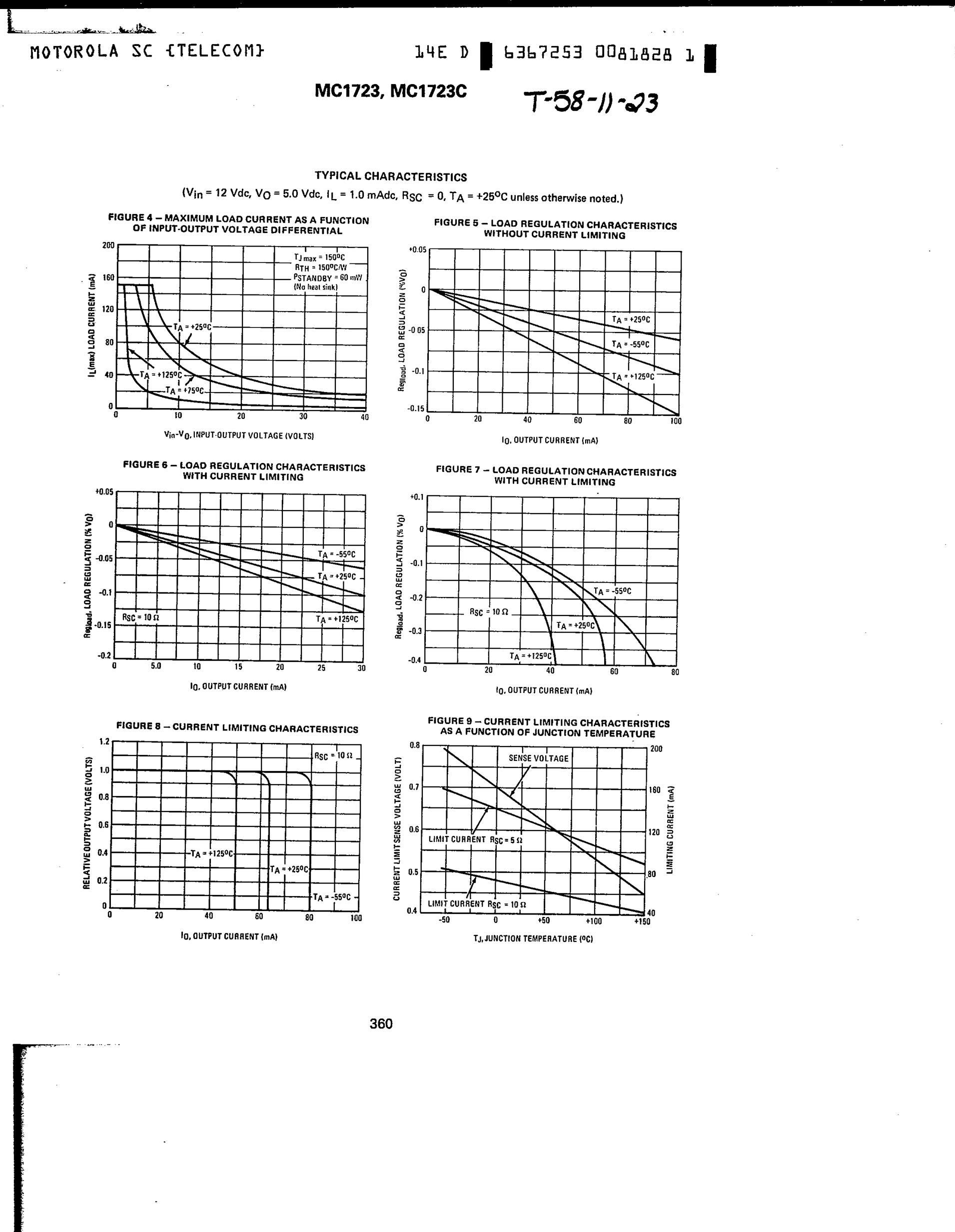 MC17XS6500BEKR2's pdf picture 3