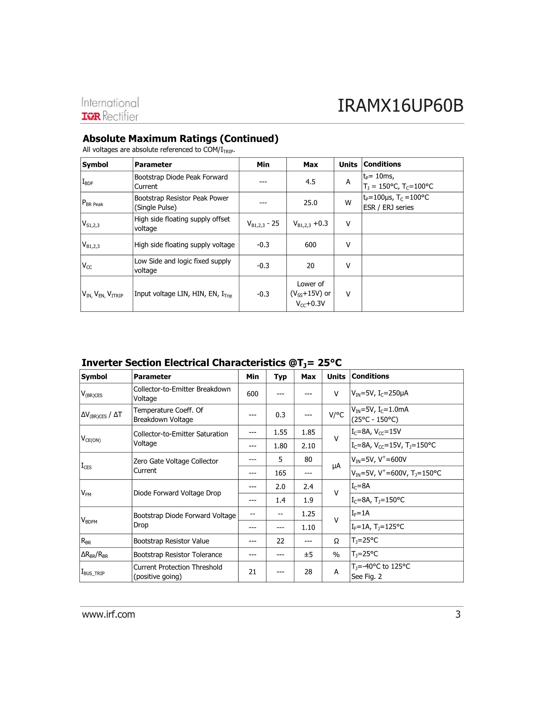 IRAMX16UP60A's pdf picture 3