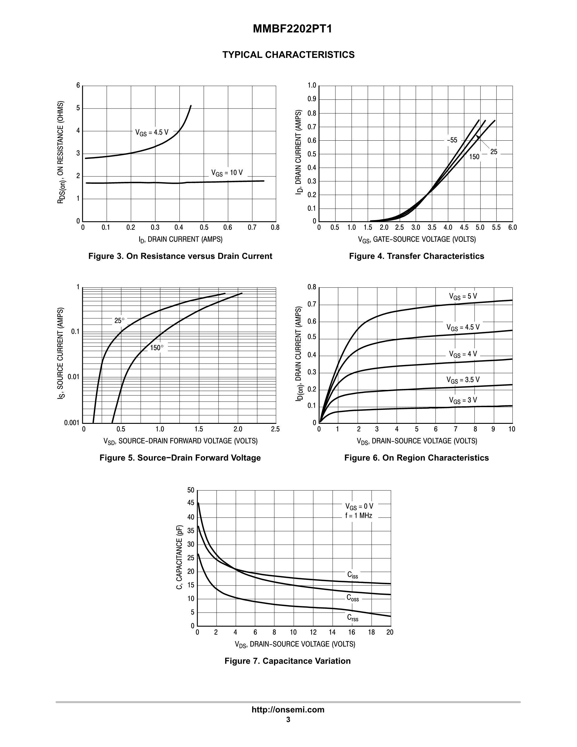 MMBF110's pdf picture 3