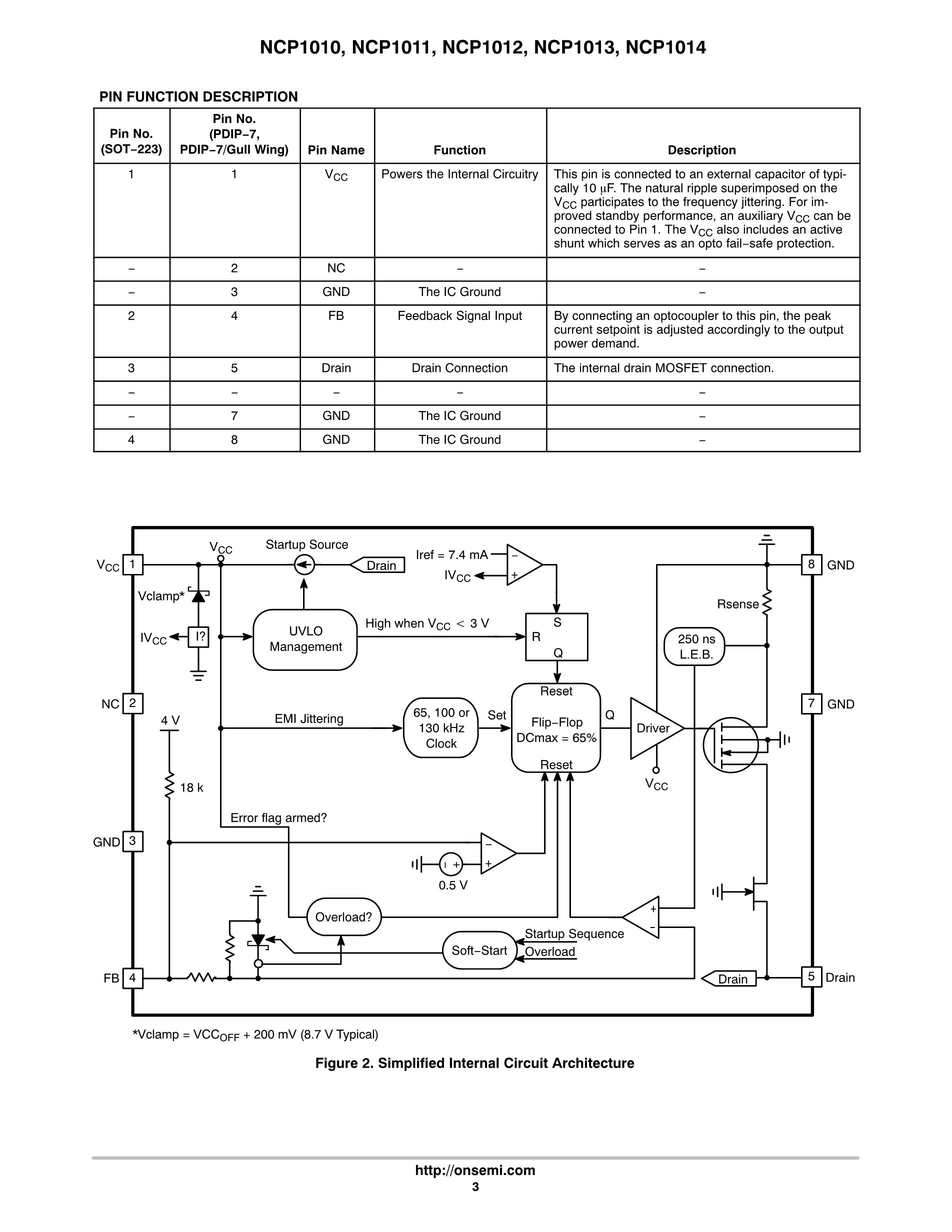 NCP1203D40R2G's pdf picture 3