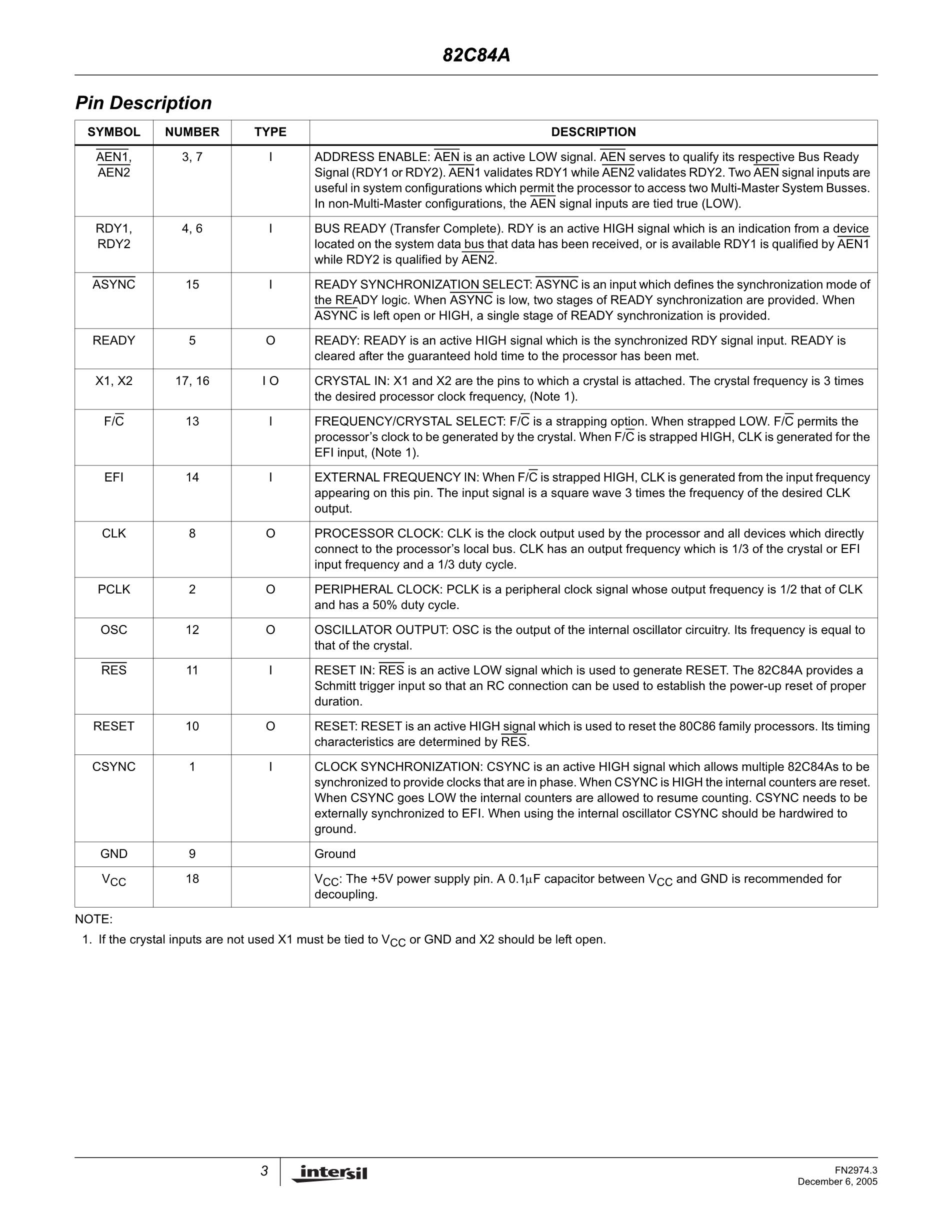 CP82C55A-5's pdf picture 3