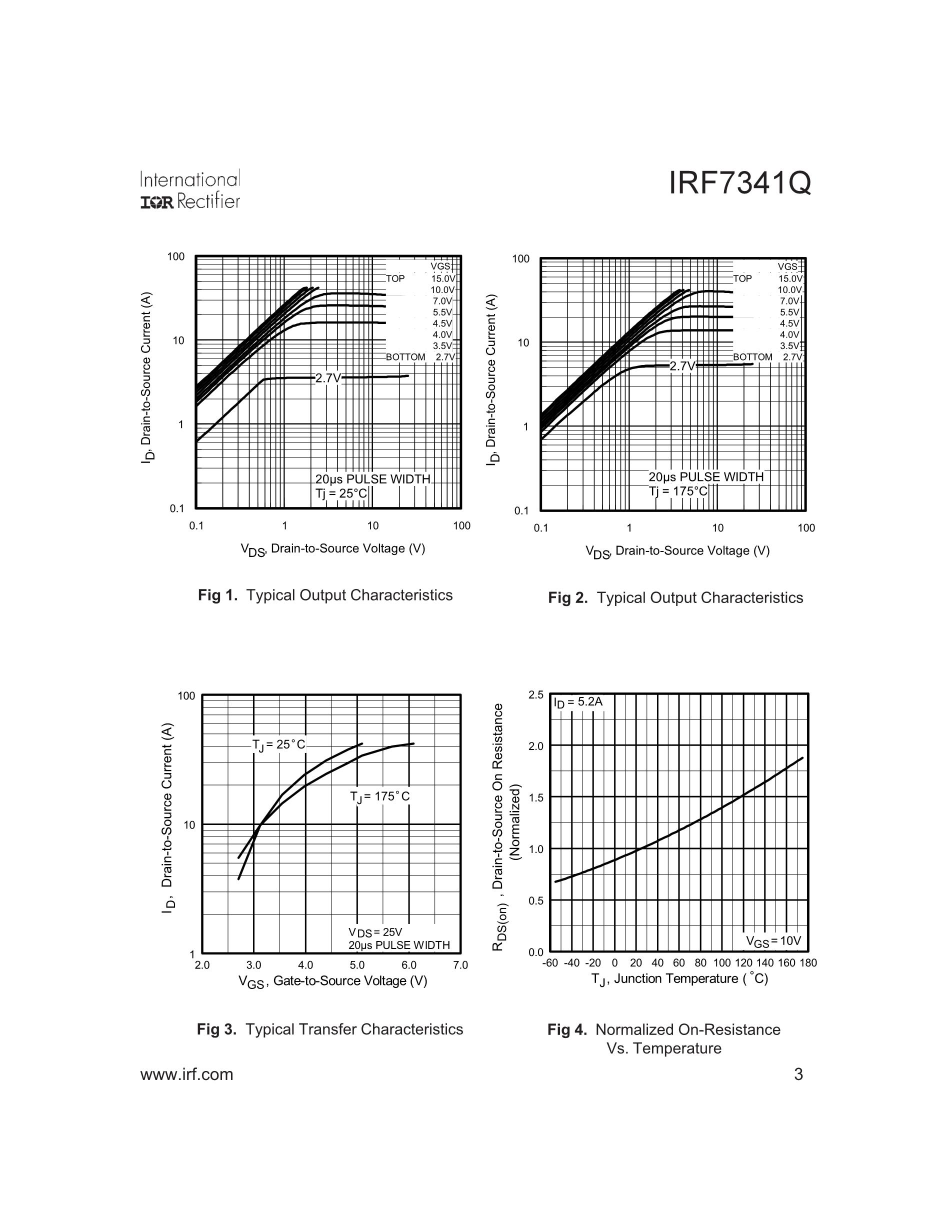 IRF7404TR's pdf picture 3