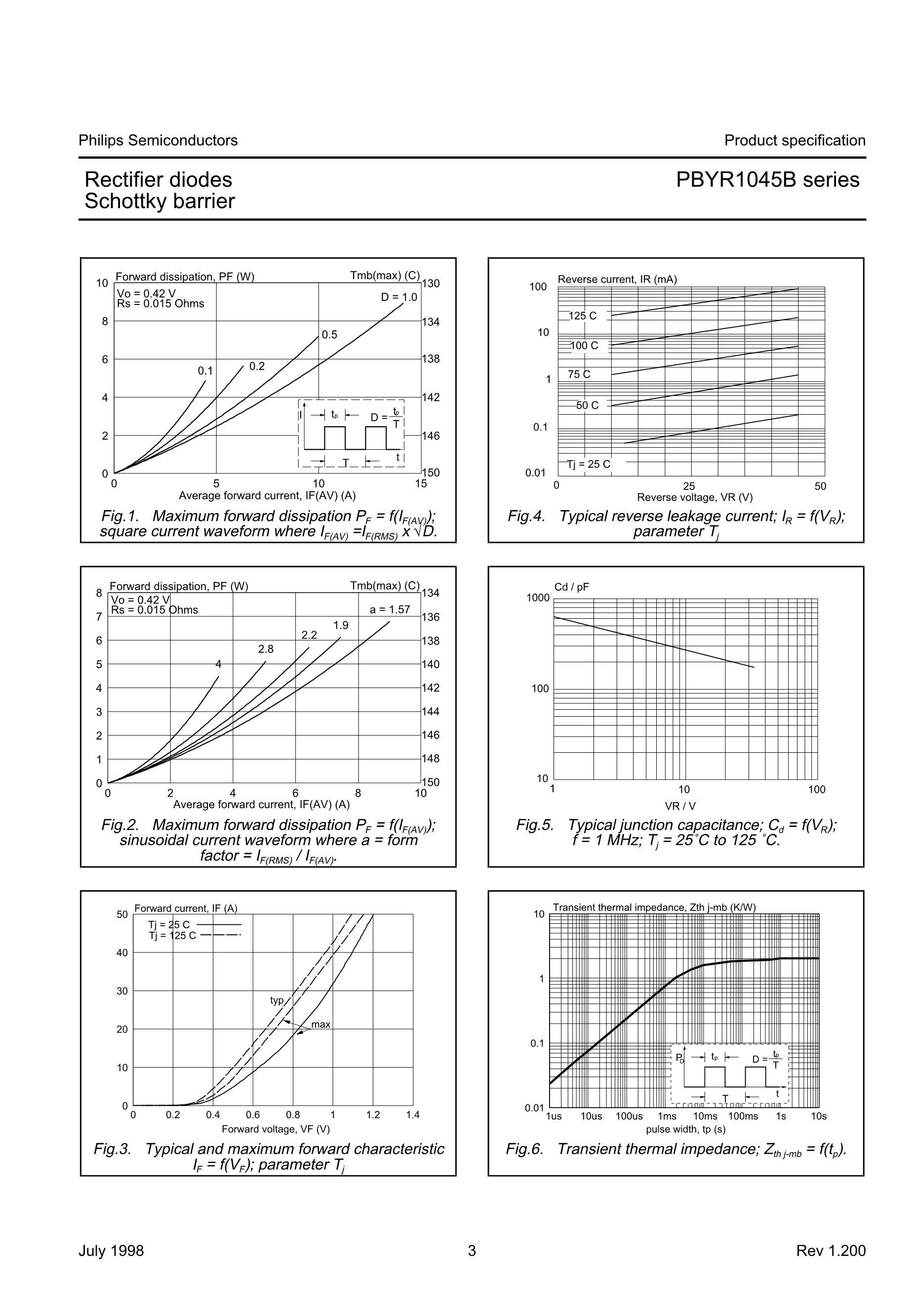PBYR40045CT's pdf picture 3