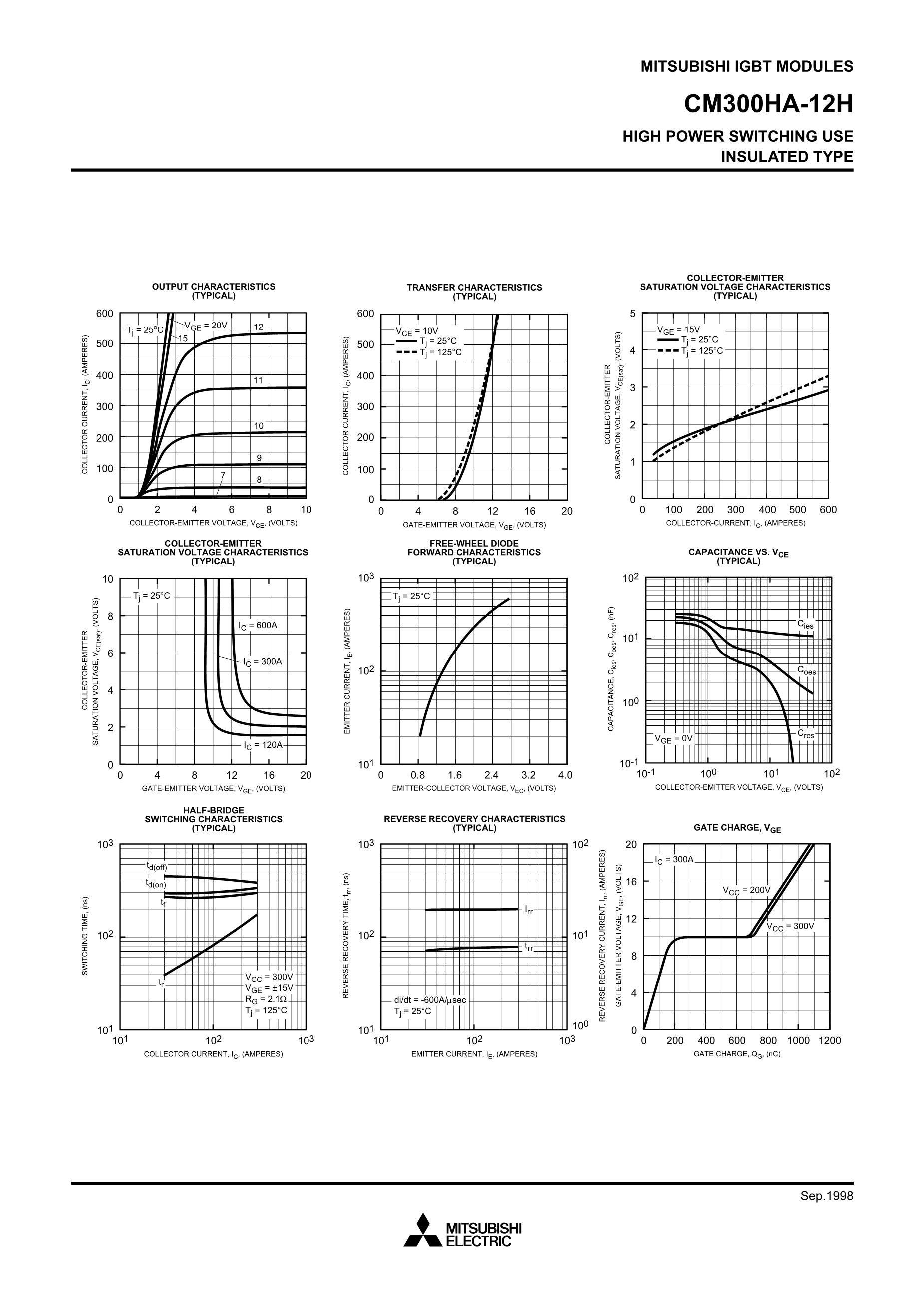CM300DXD-24A's pdf picture 3