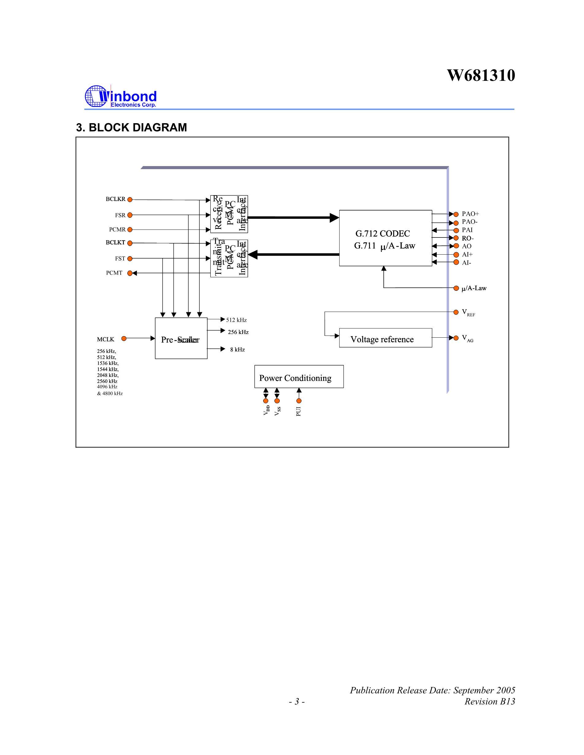 W681360SG TR's pdf picture 3