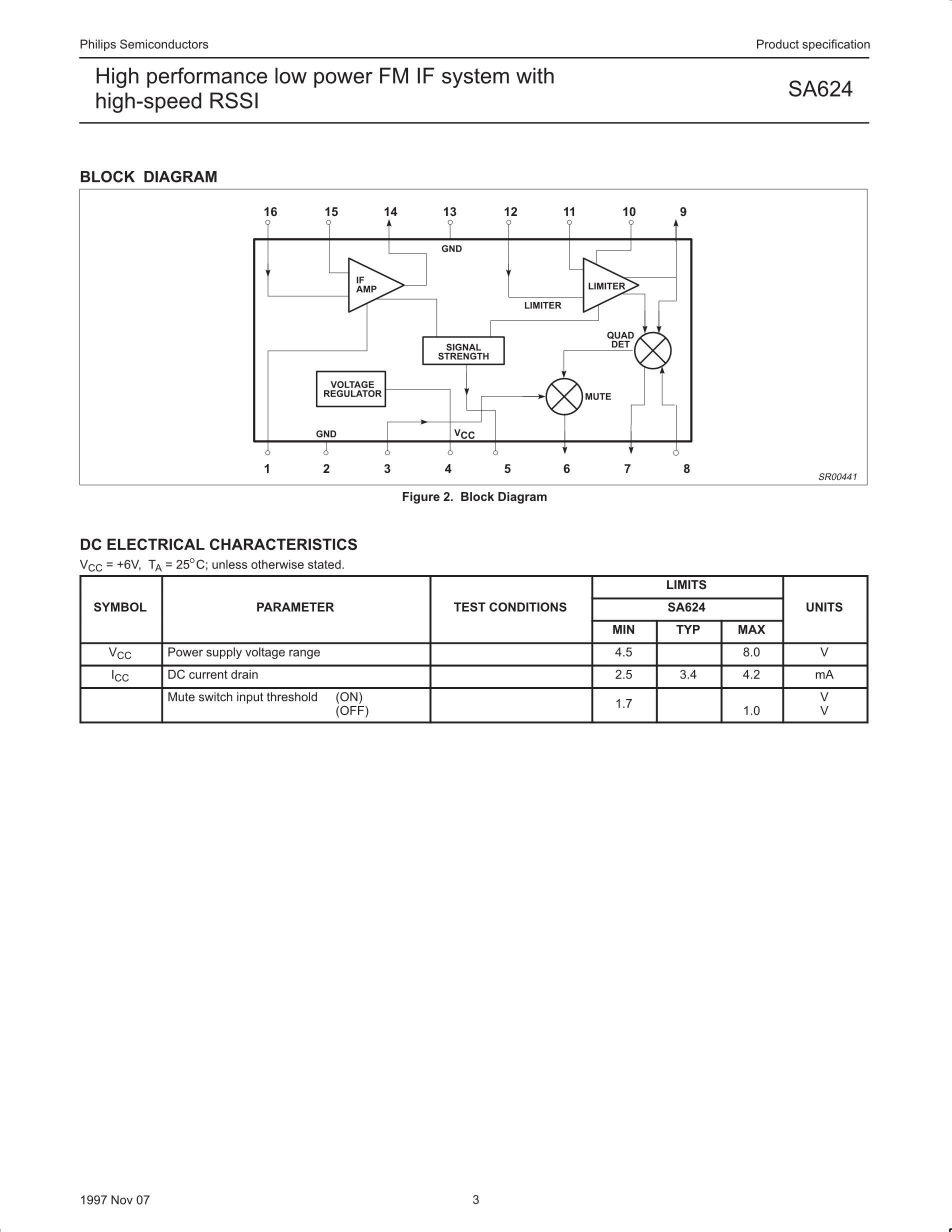 SA6200K's pdf picture 3