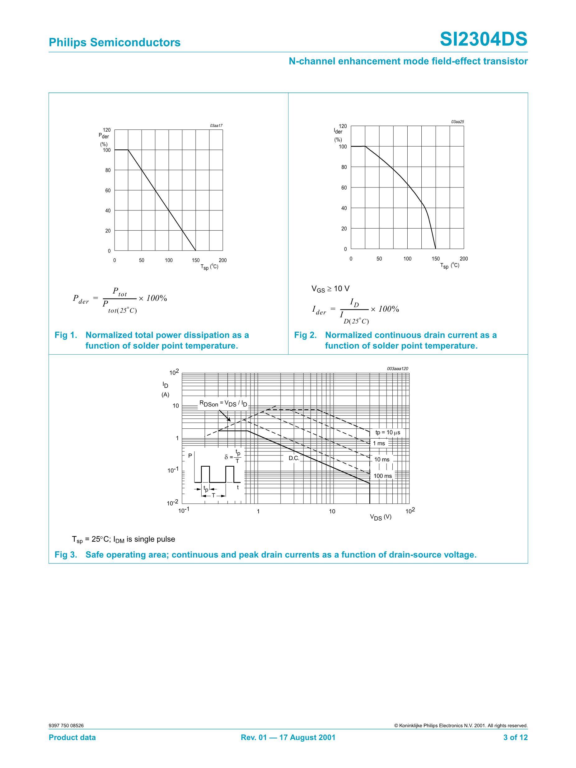 SI2307DS-T1's pdf picture 3