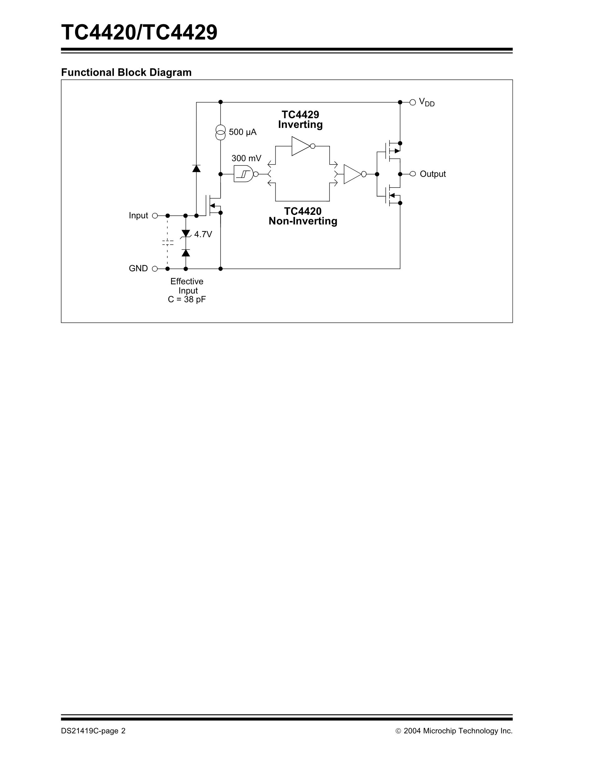 TC4421EMF713's pdf picture 2