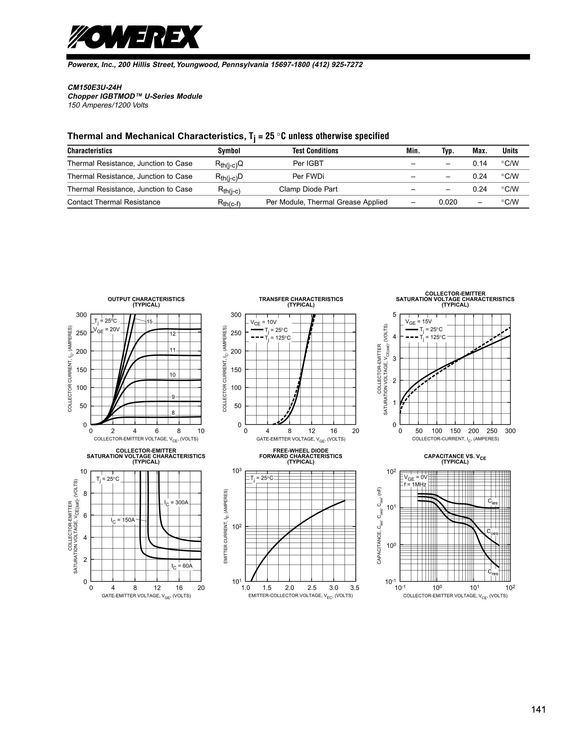 CM15MD-24H's pdf picture 3