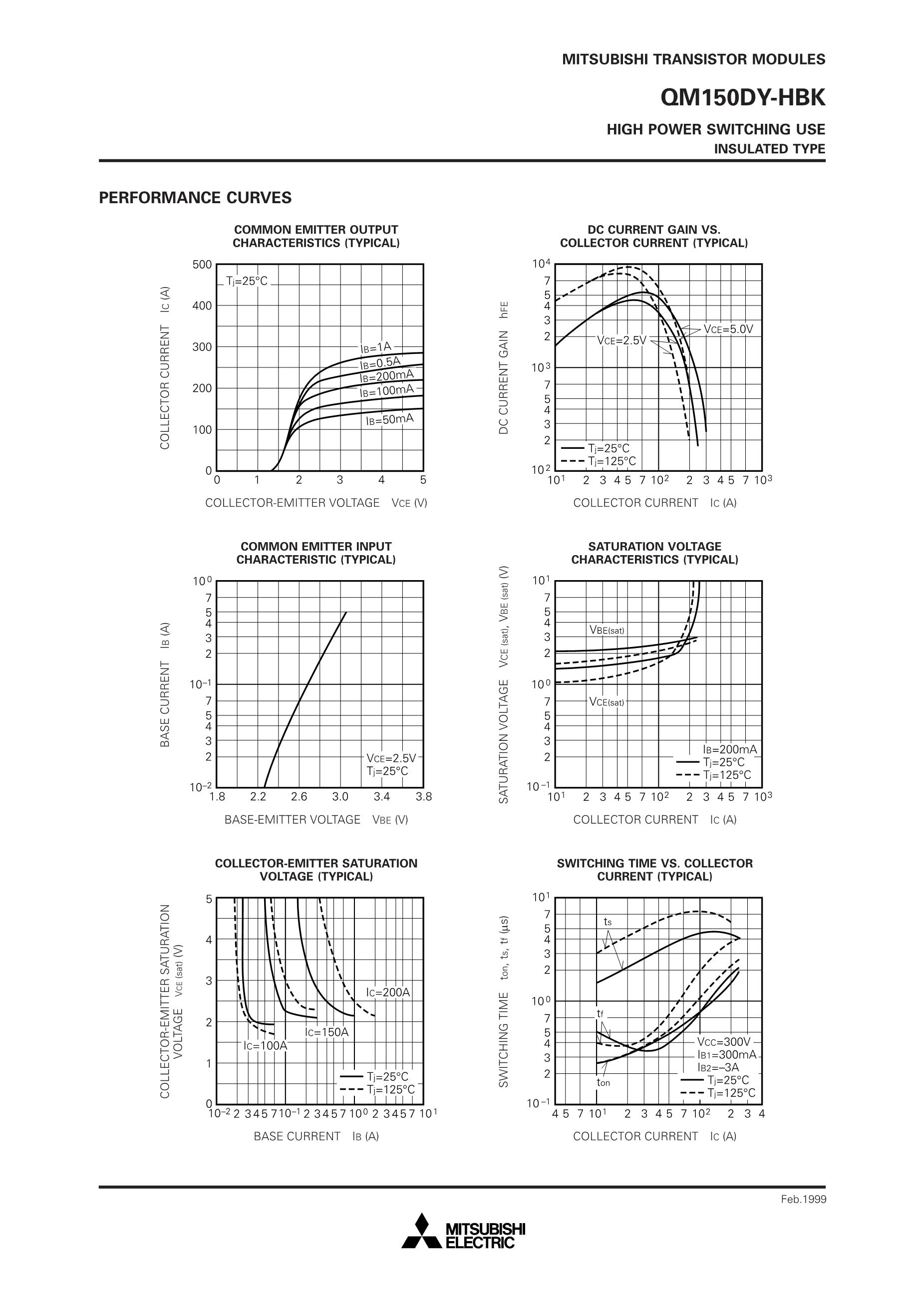 QM150DY-H's pdf picture 3