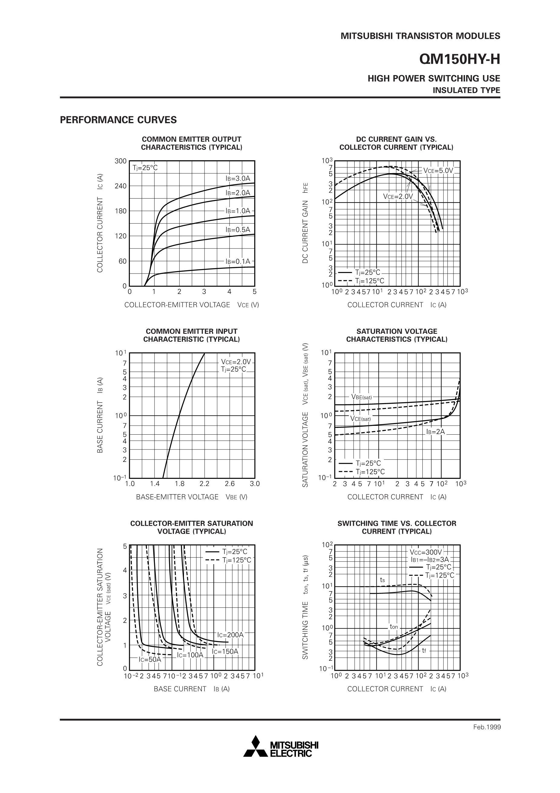 QM150CY-H's pdf picture 3