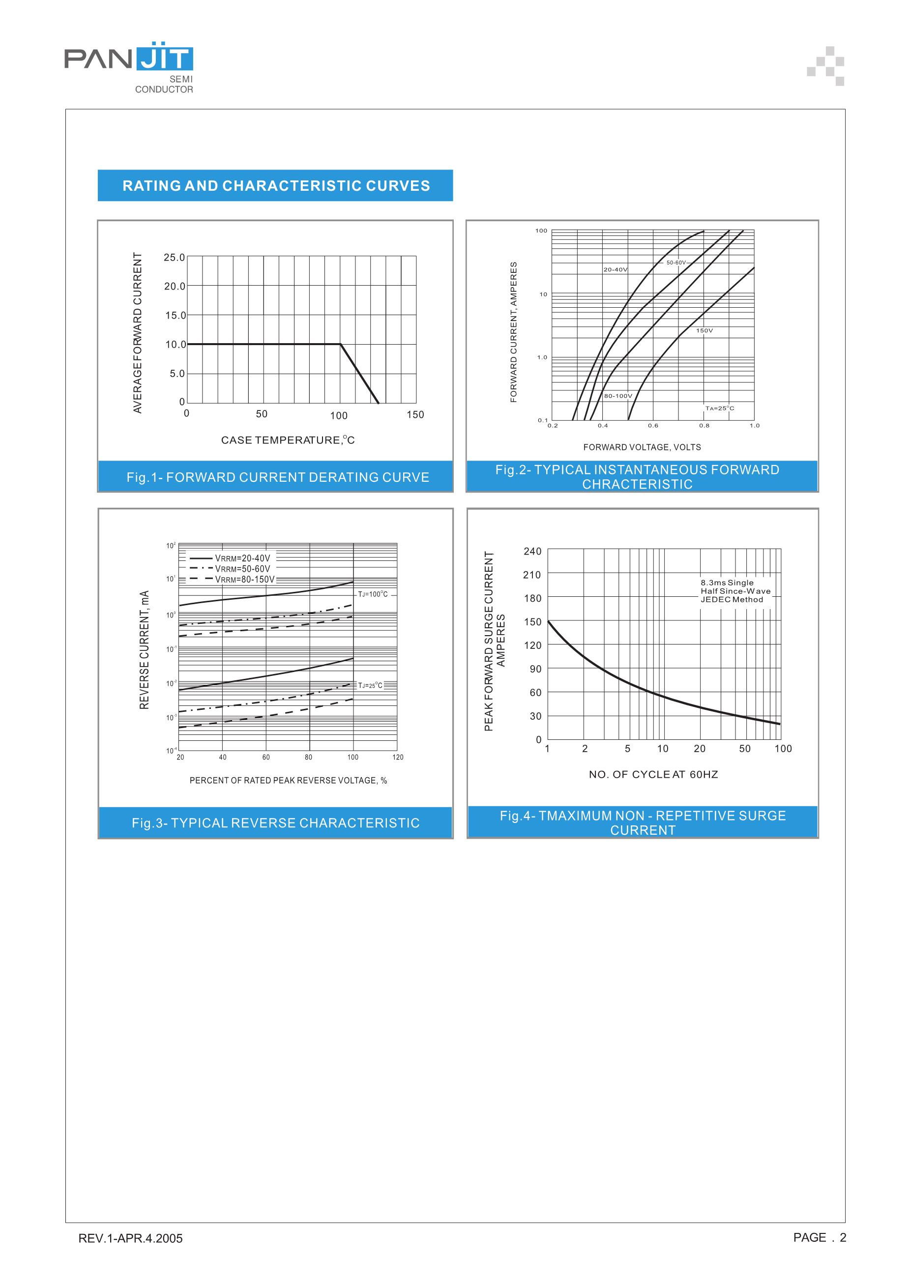 SB10-05PCP-TD's pdf picture 2