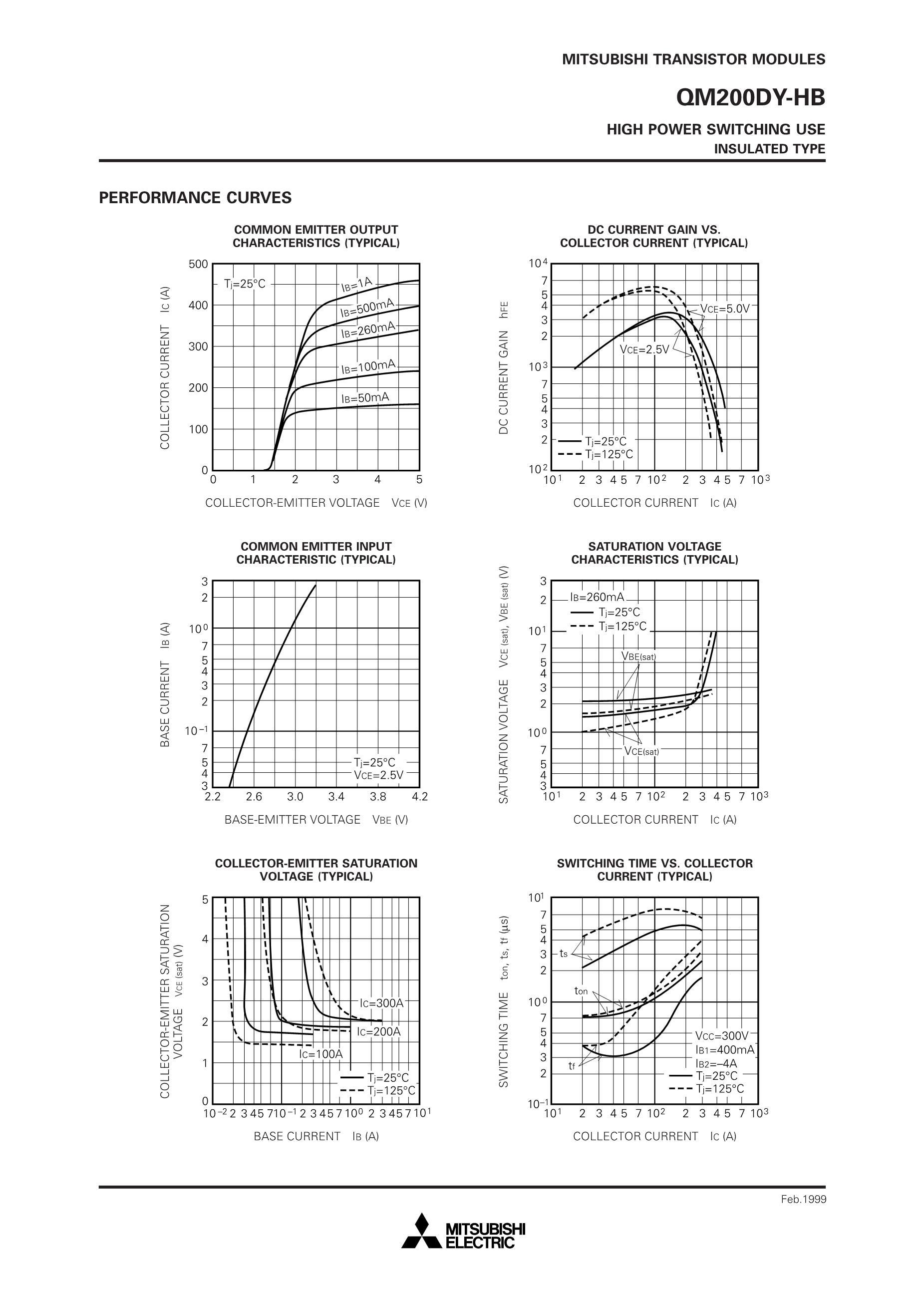 QM200HC-M's pdf picture 3