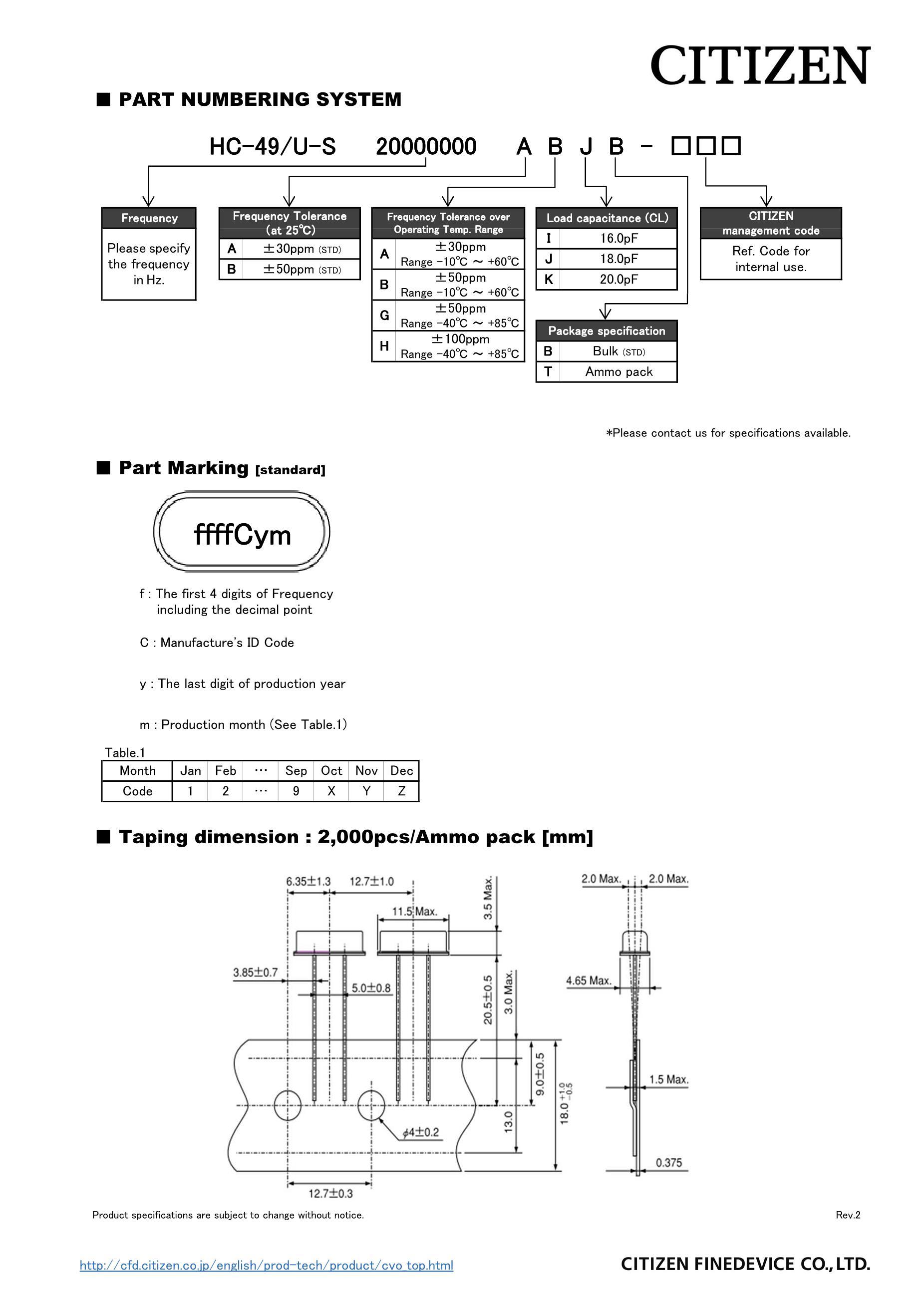 HC-SF52BG1's pdf picture 2