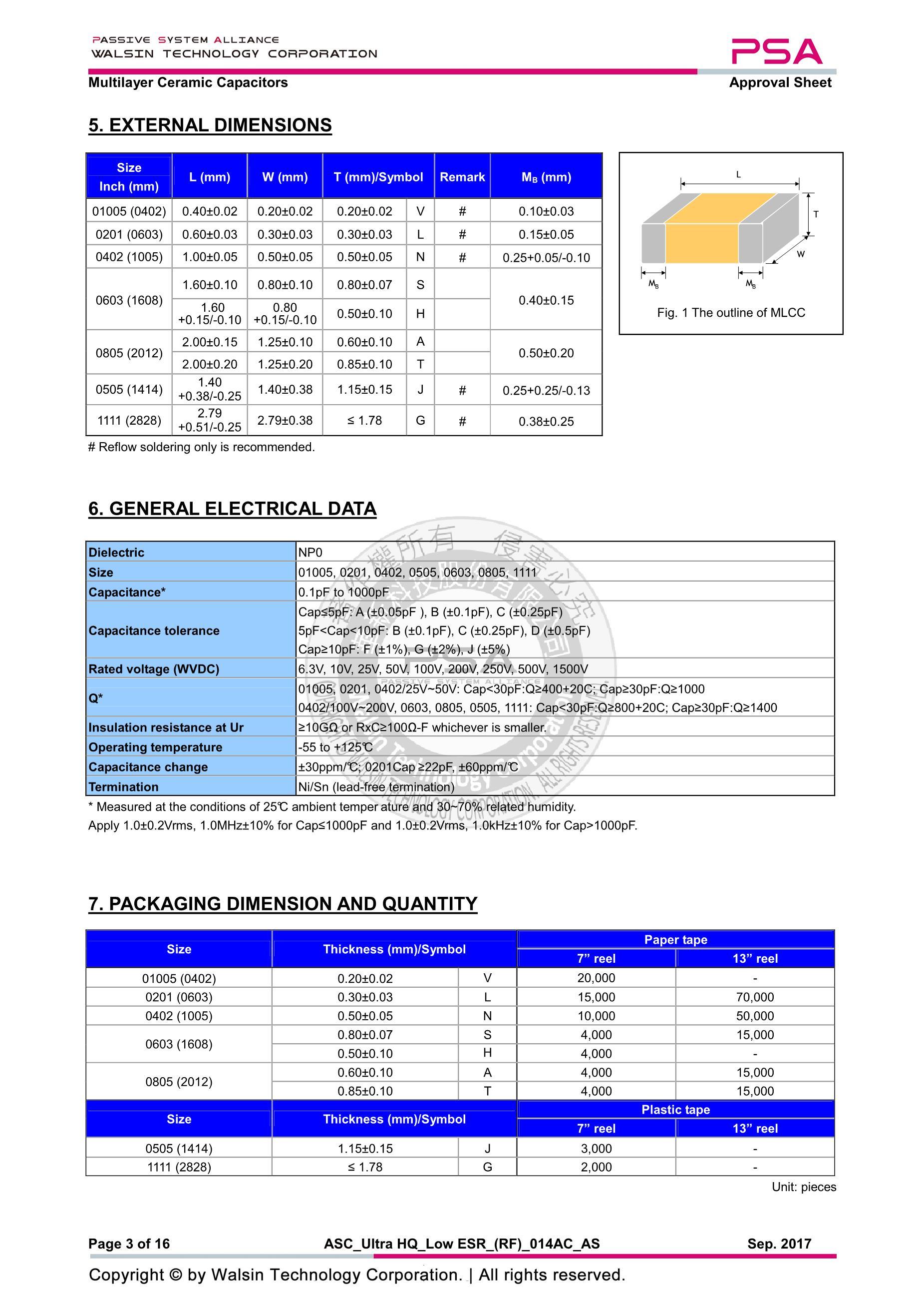 RF 5C15's pdf picture 3