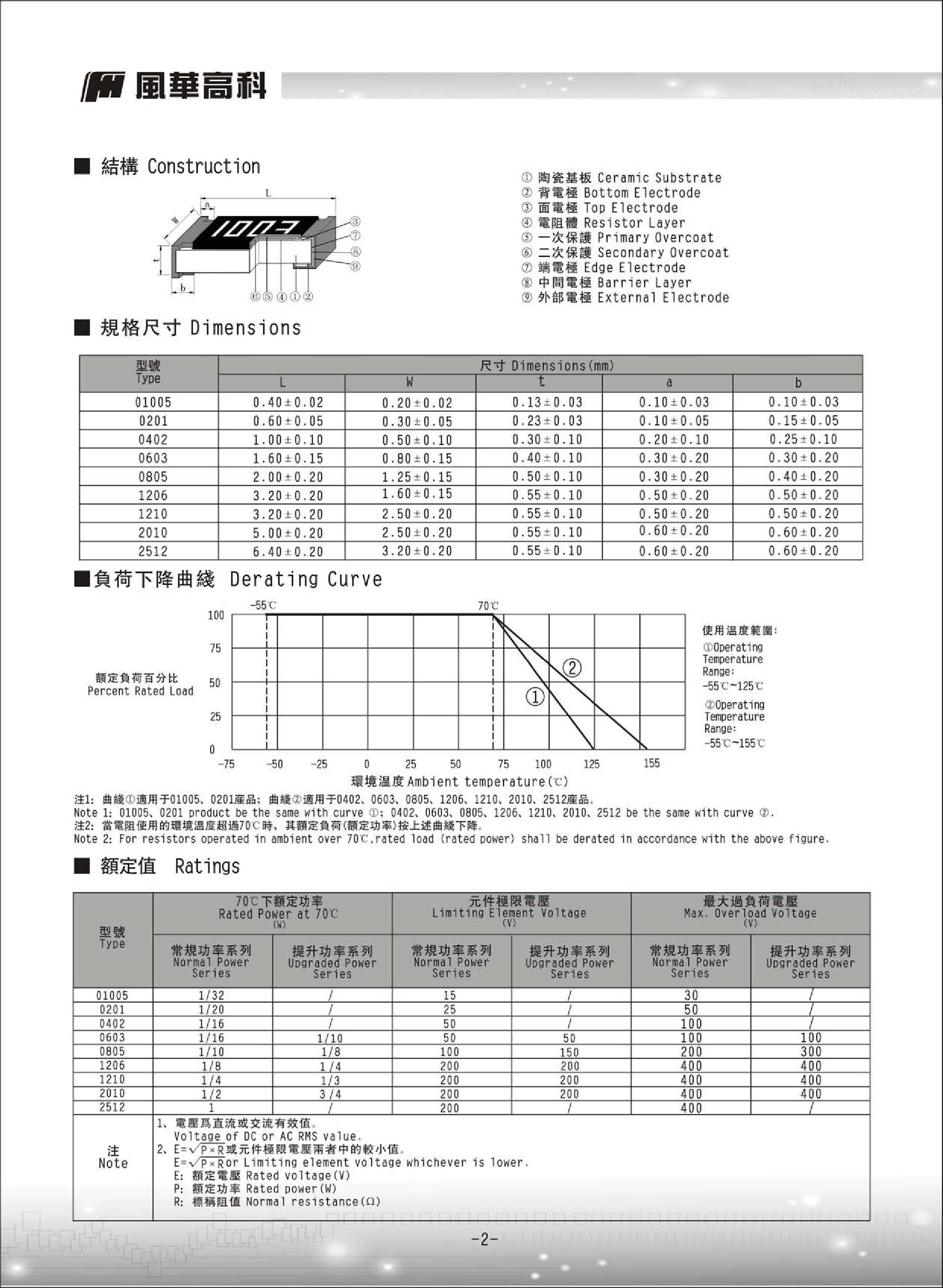 RS-141's pdf picture 2