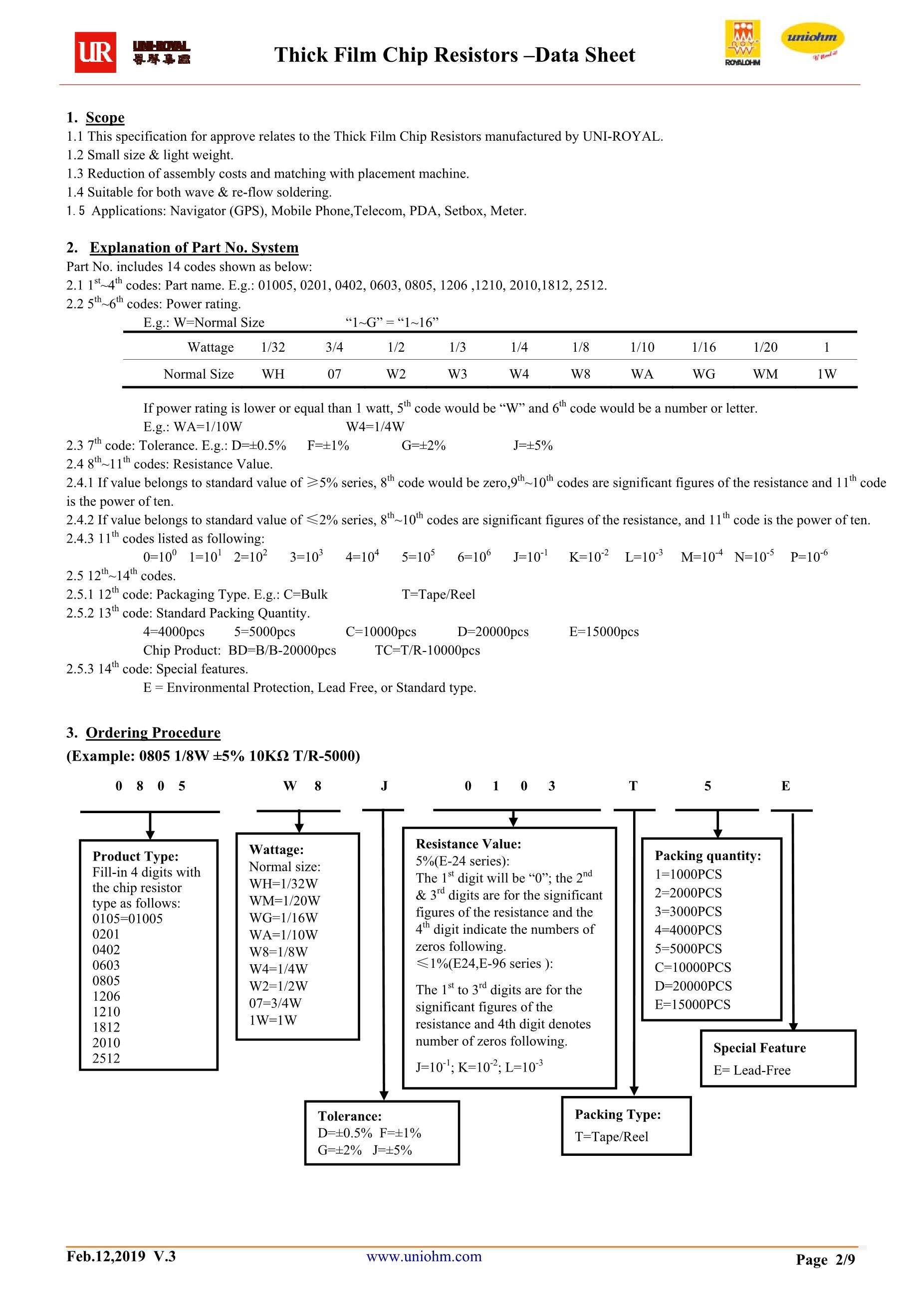 1206-182's pdf picture 2