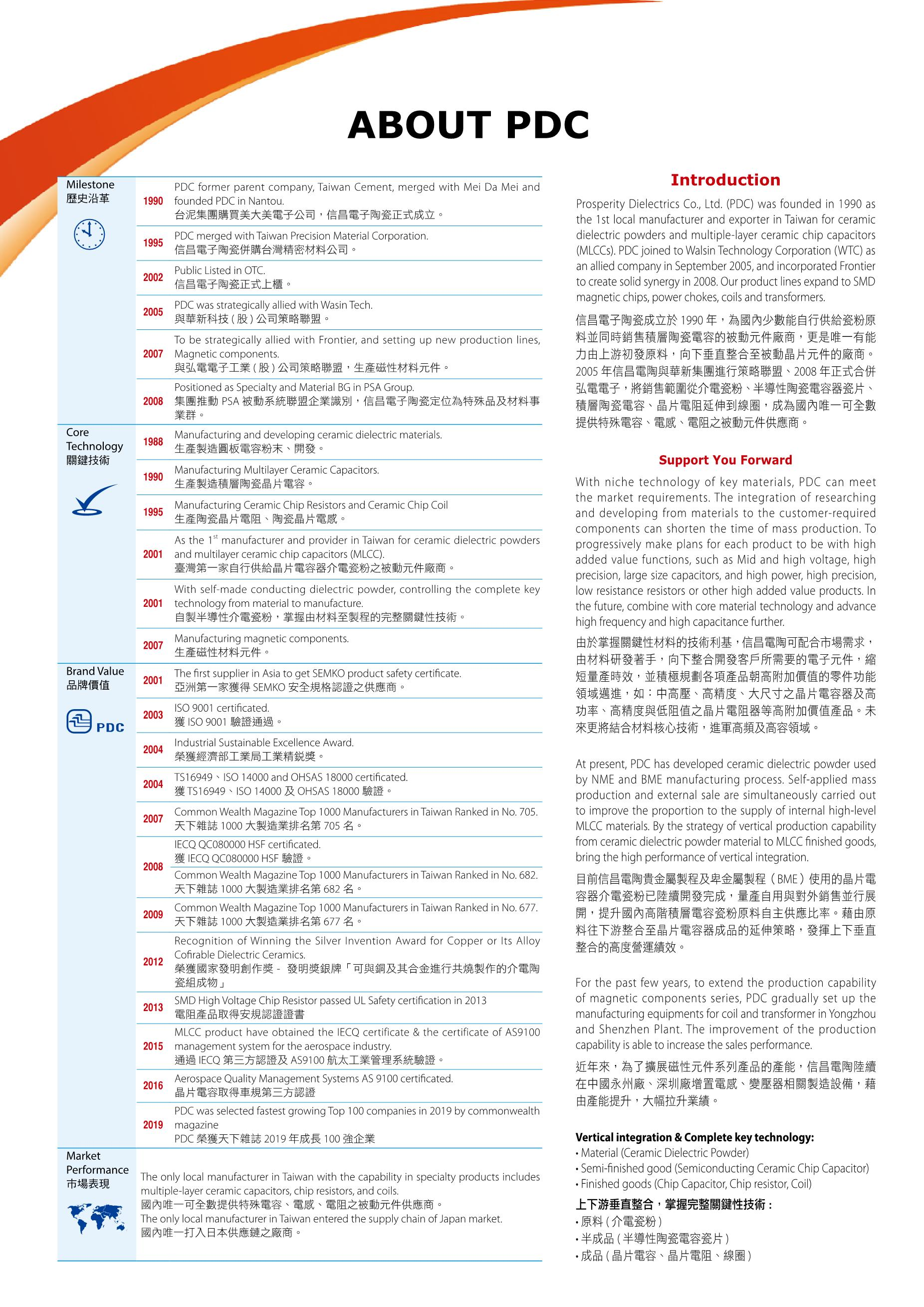 FS-662's pdf picture 2