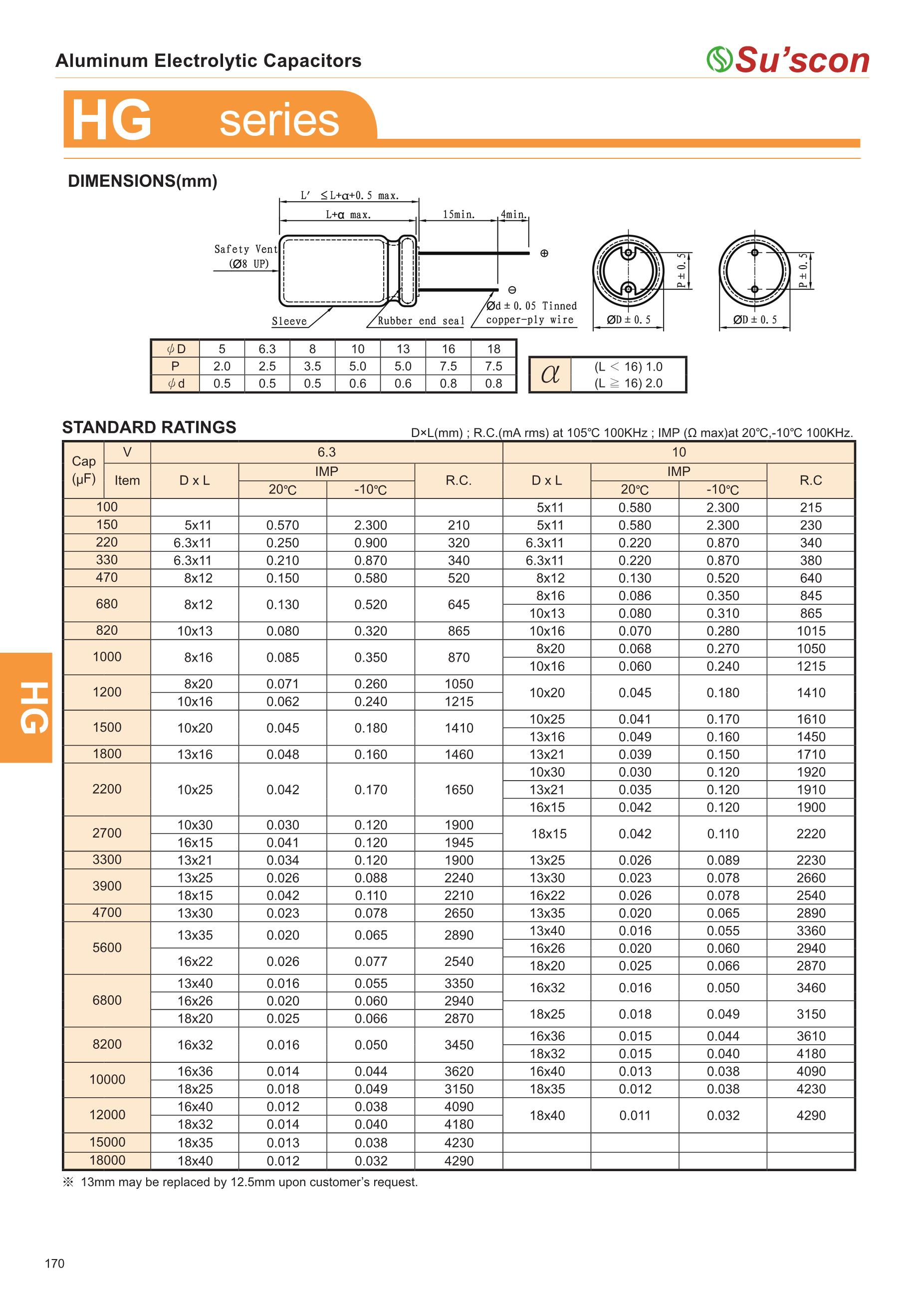 HG-MR13JD's pdf picture 2