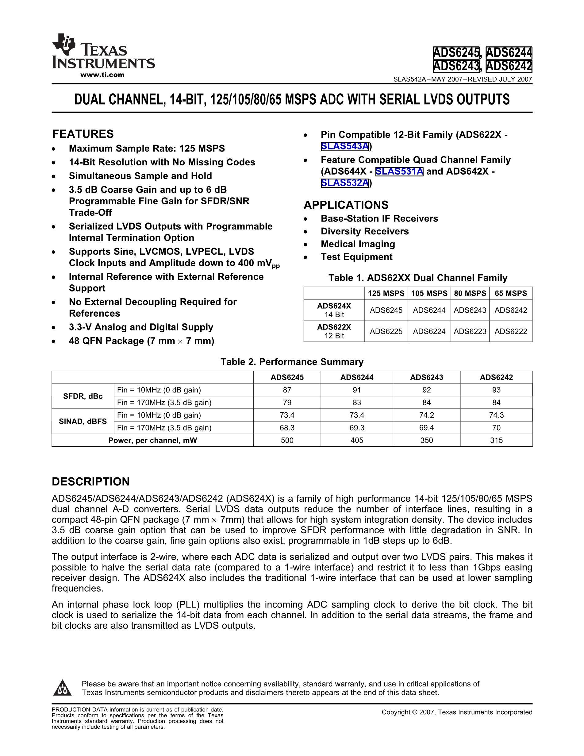 ADS6445MRGCTEP's pdf picture 1