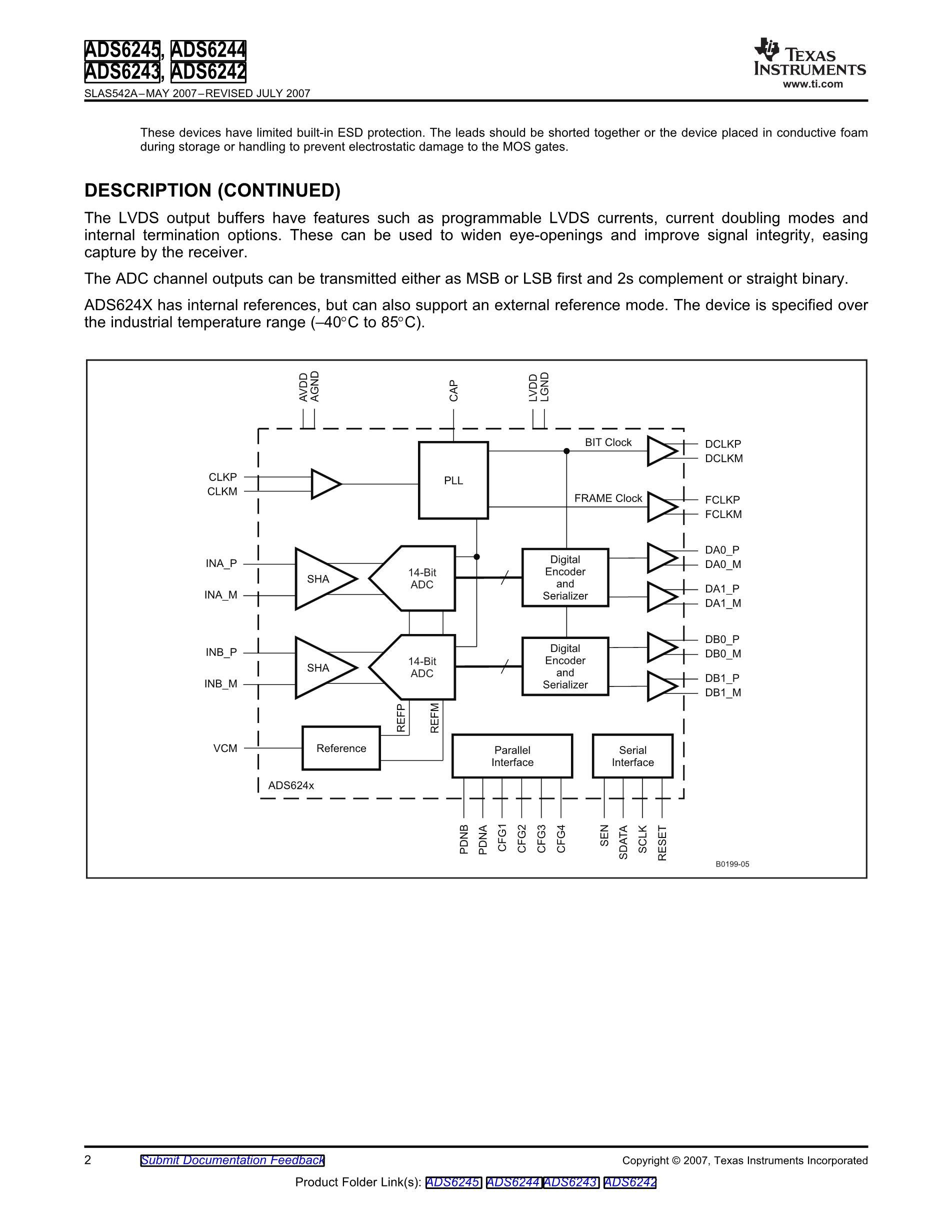 ADS6445MRGCTEP's pdf picture 2