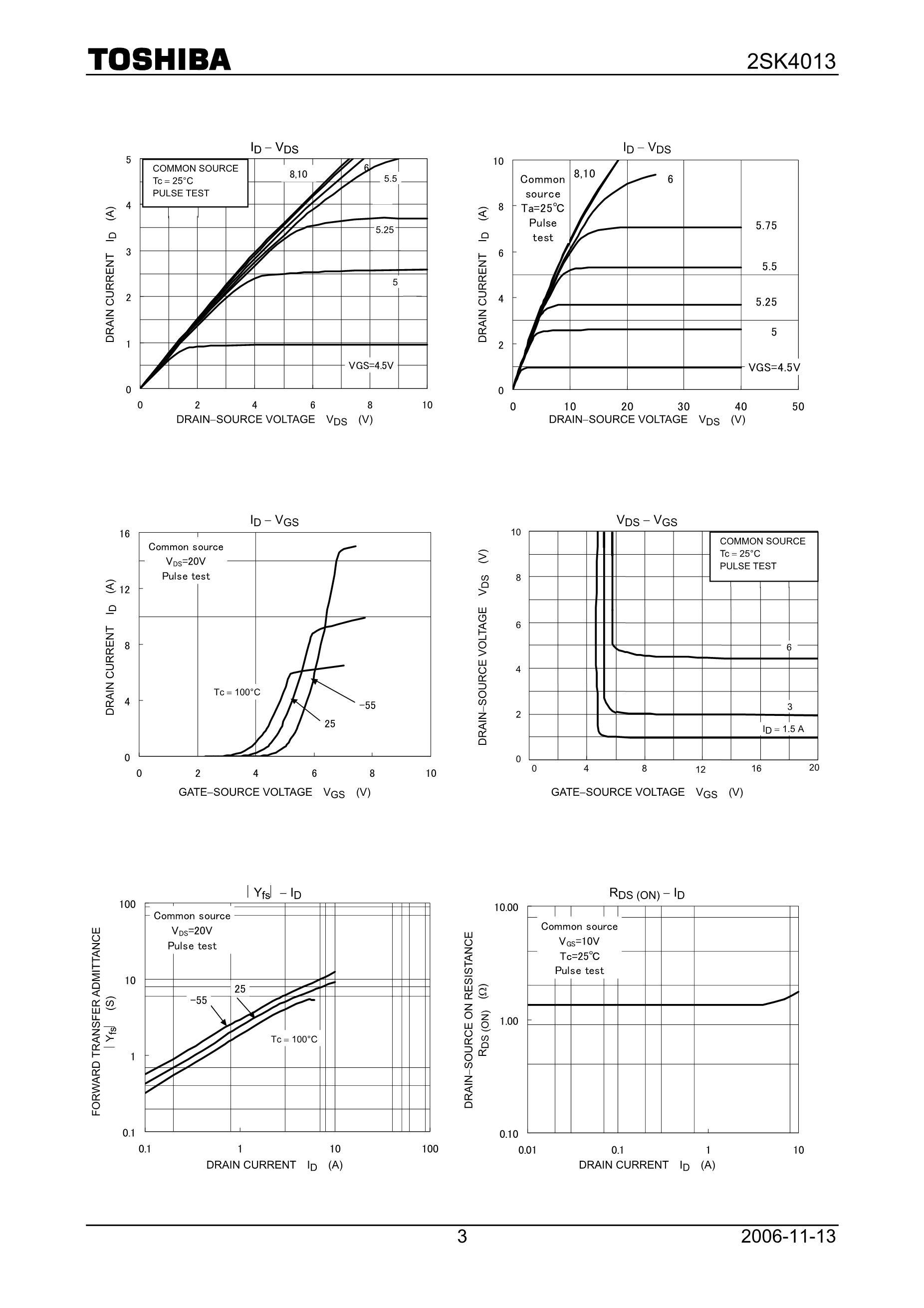 2SK433/KD's pdf picture 3