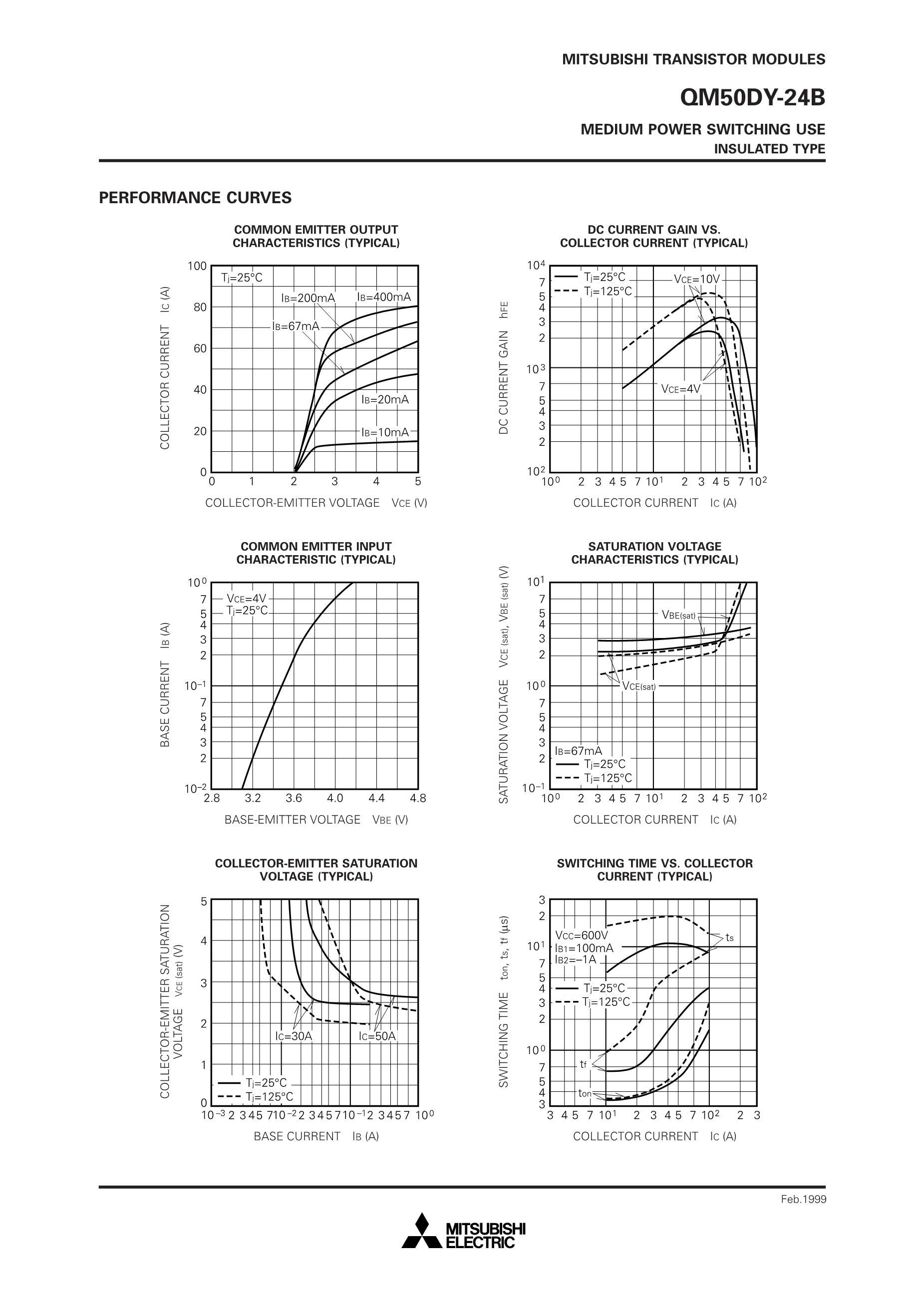 QM500HA-H's pdf picture 3