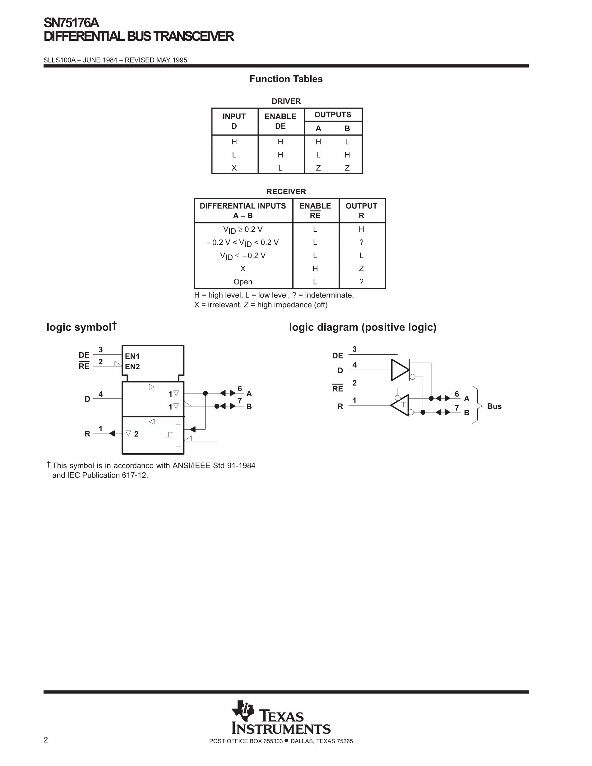 SN75138NS's pdf picture 2