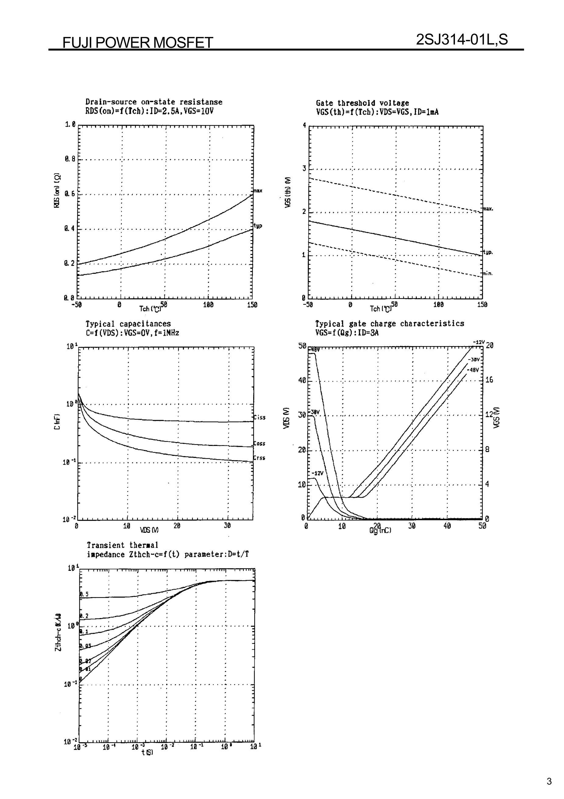 2SJ357's pdf picture 3