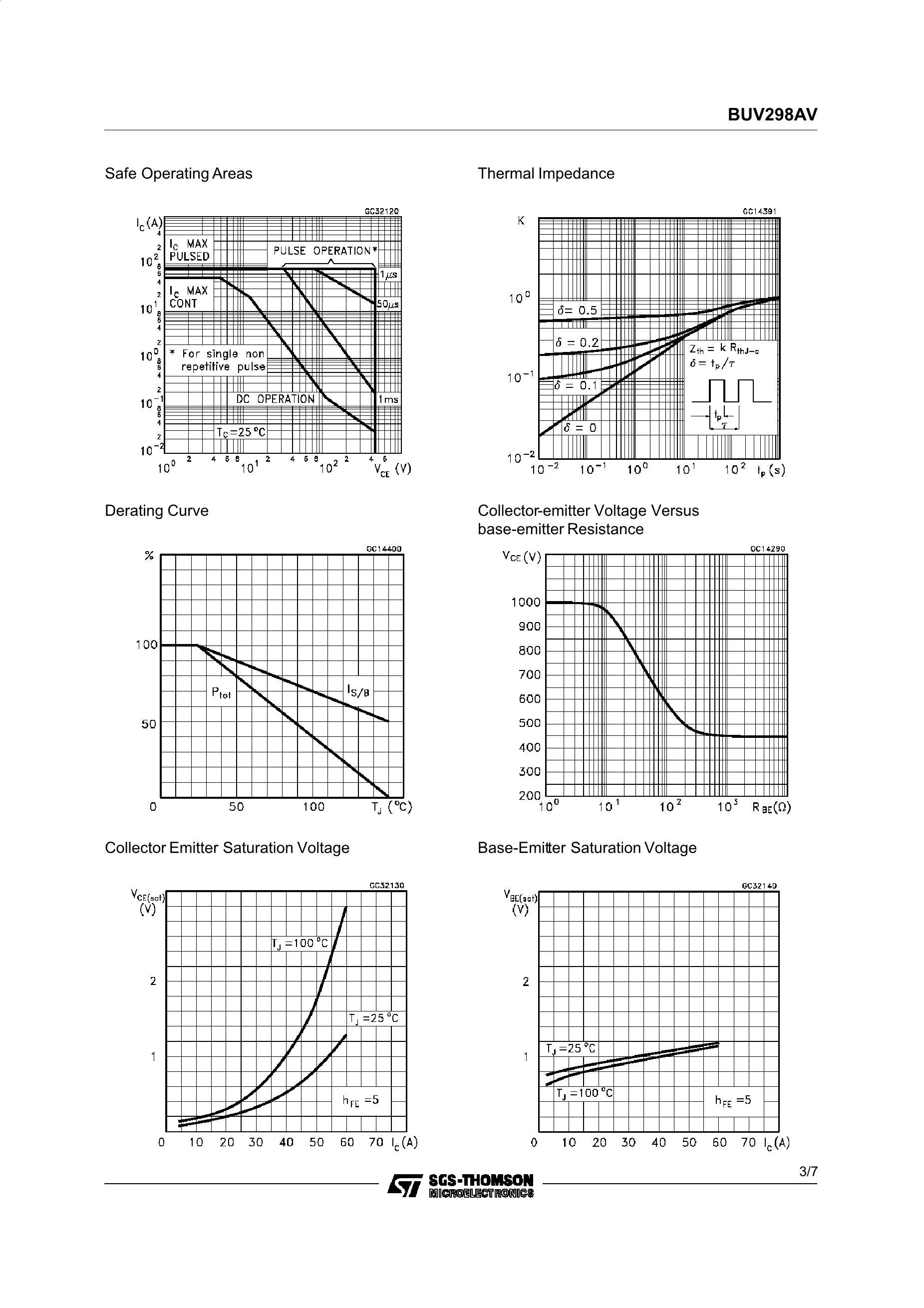 BUV298AV's pdf picture 3