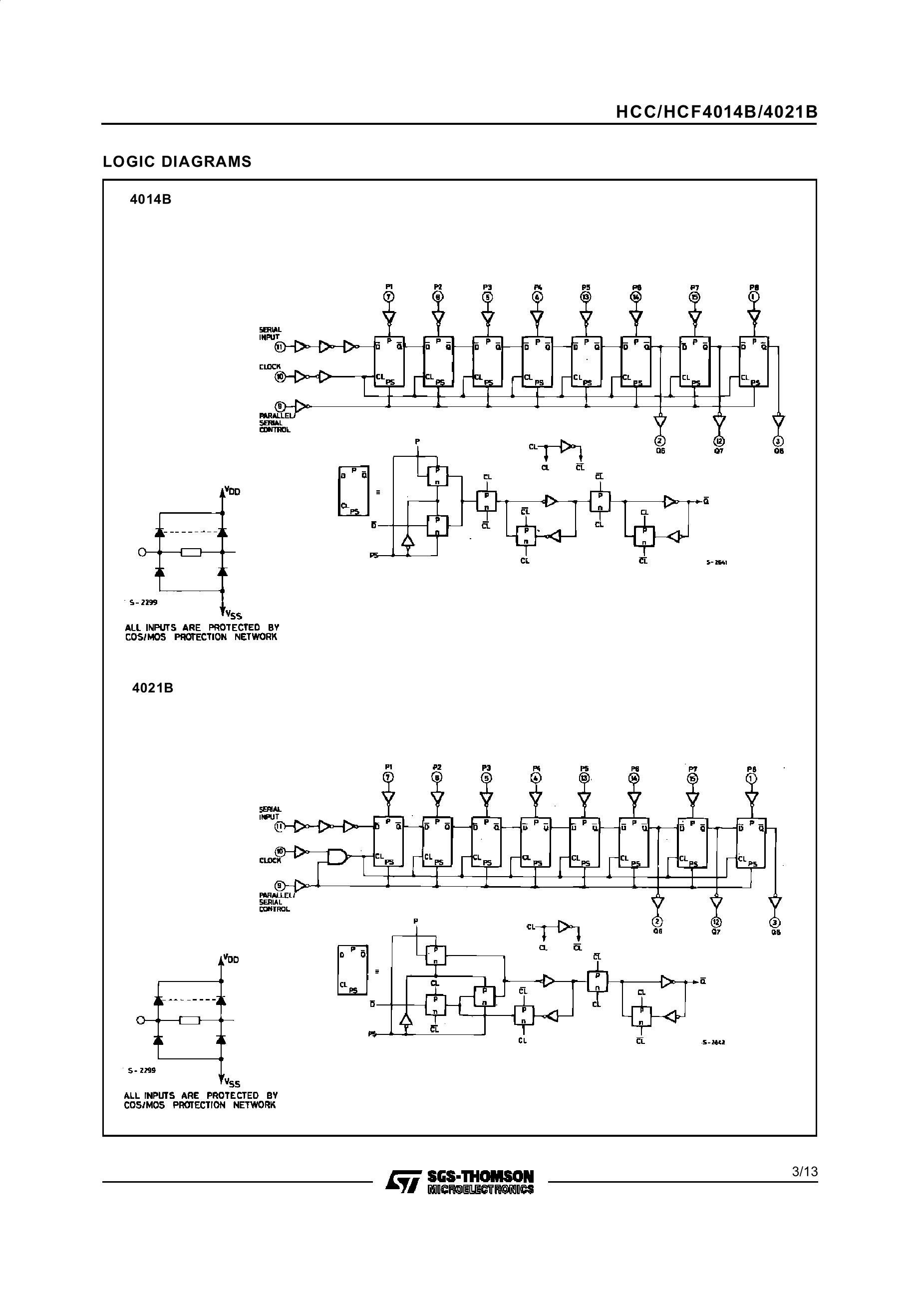 HCF4022BM1's pdf picture 3