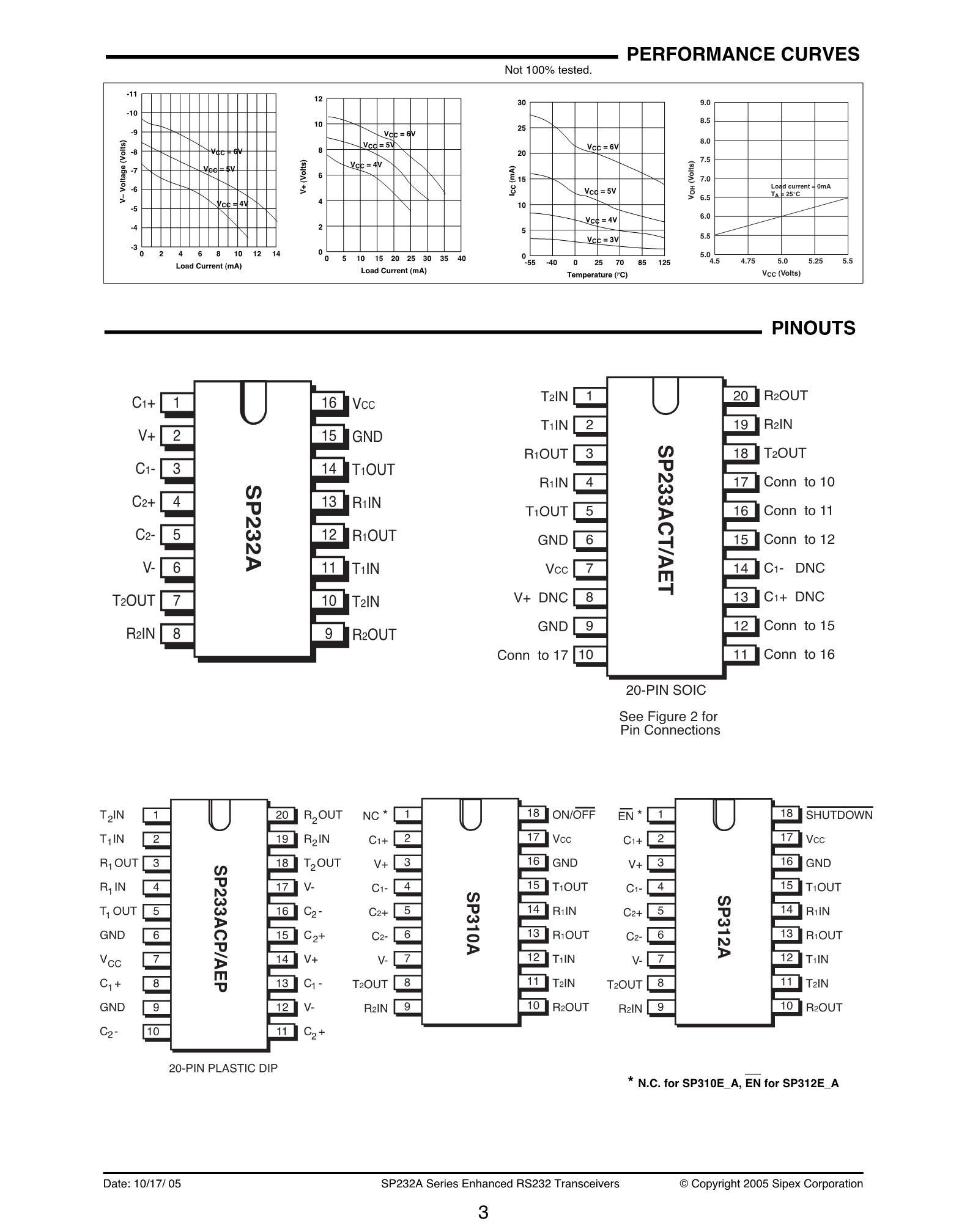 SP233ECT-L/TR's pdf picture 3