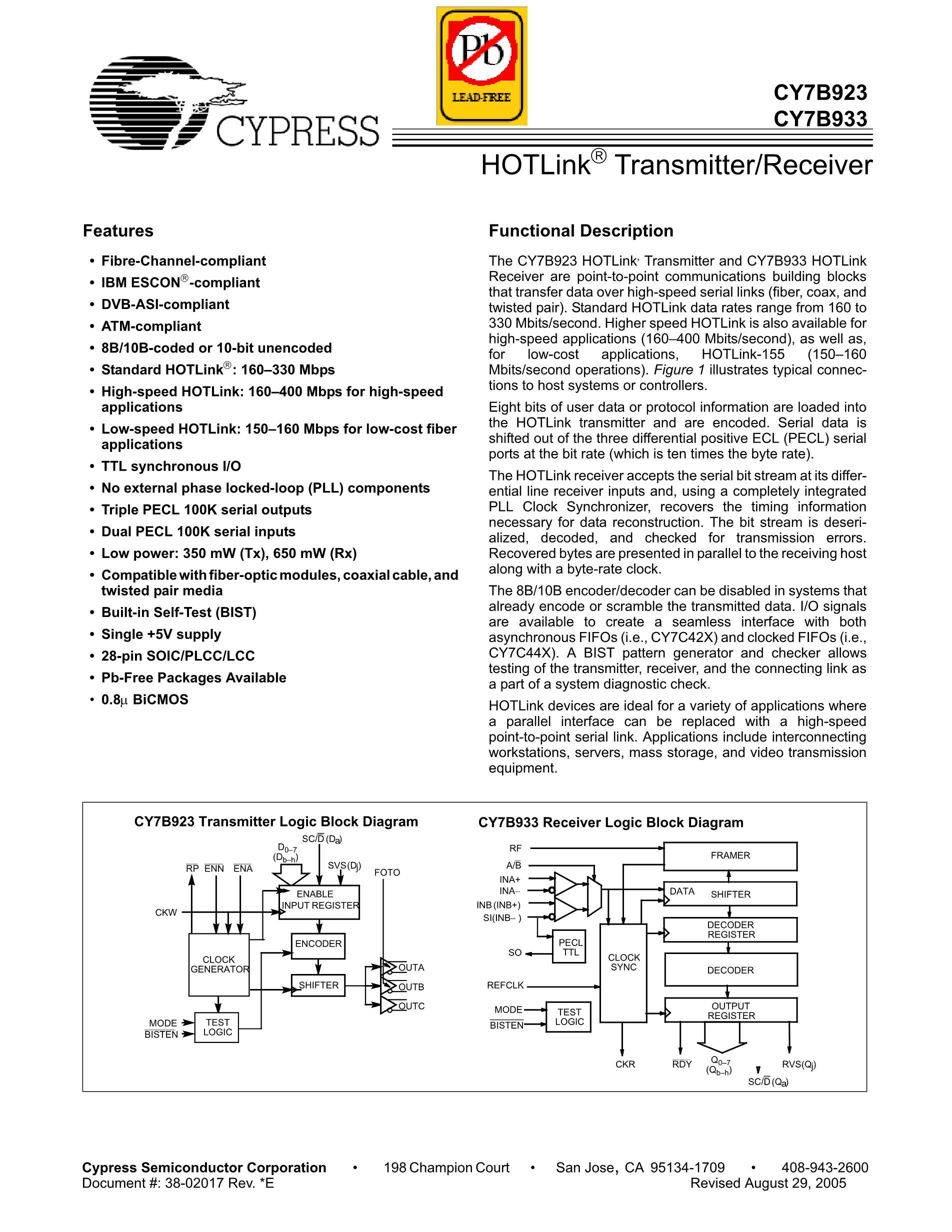 CY7B992's pdf picture 1