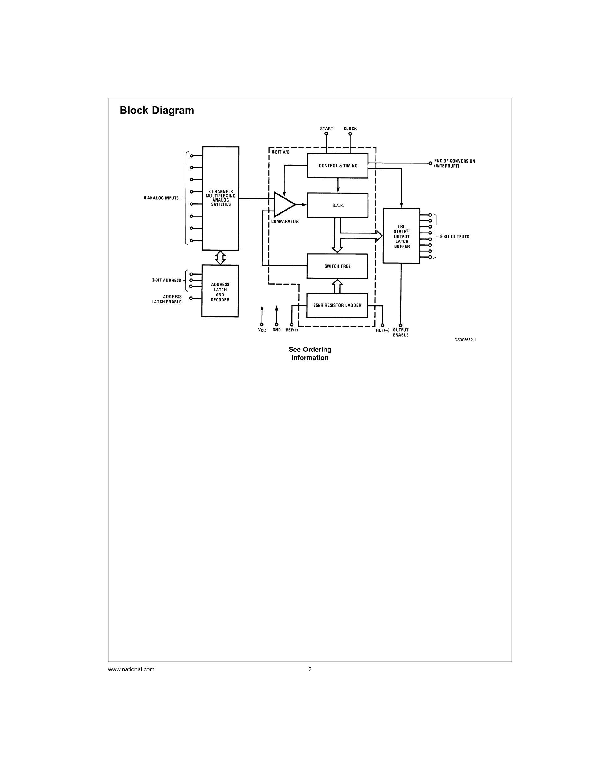0808-4R7's pdf picture 2