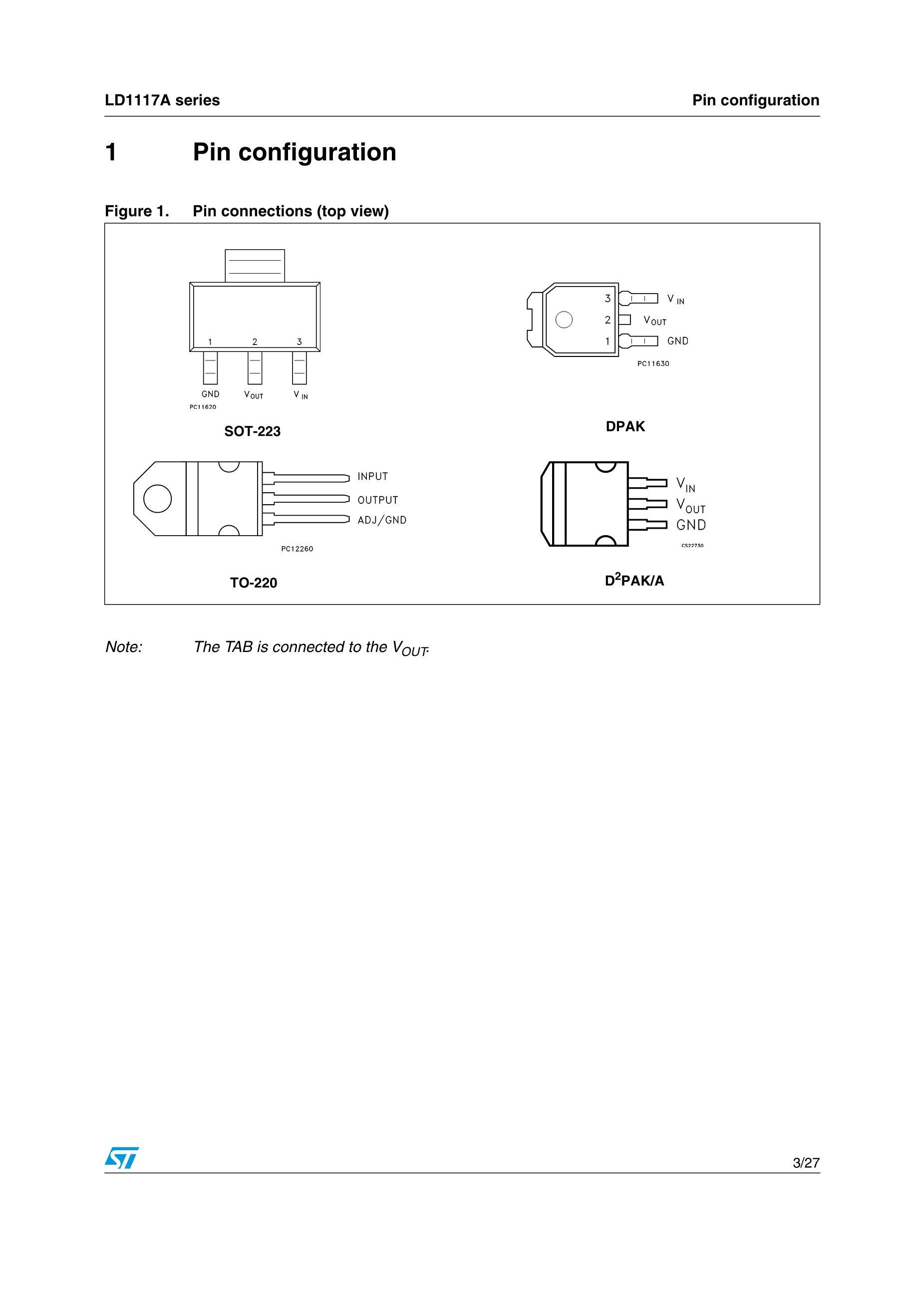 LD1117DT-3.3's pdf picture 3