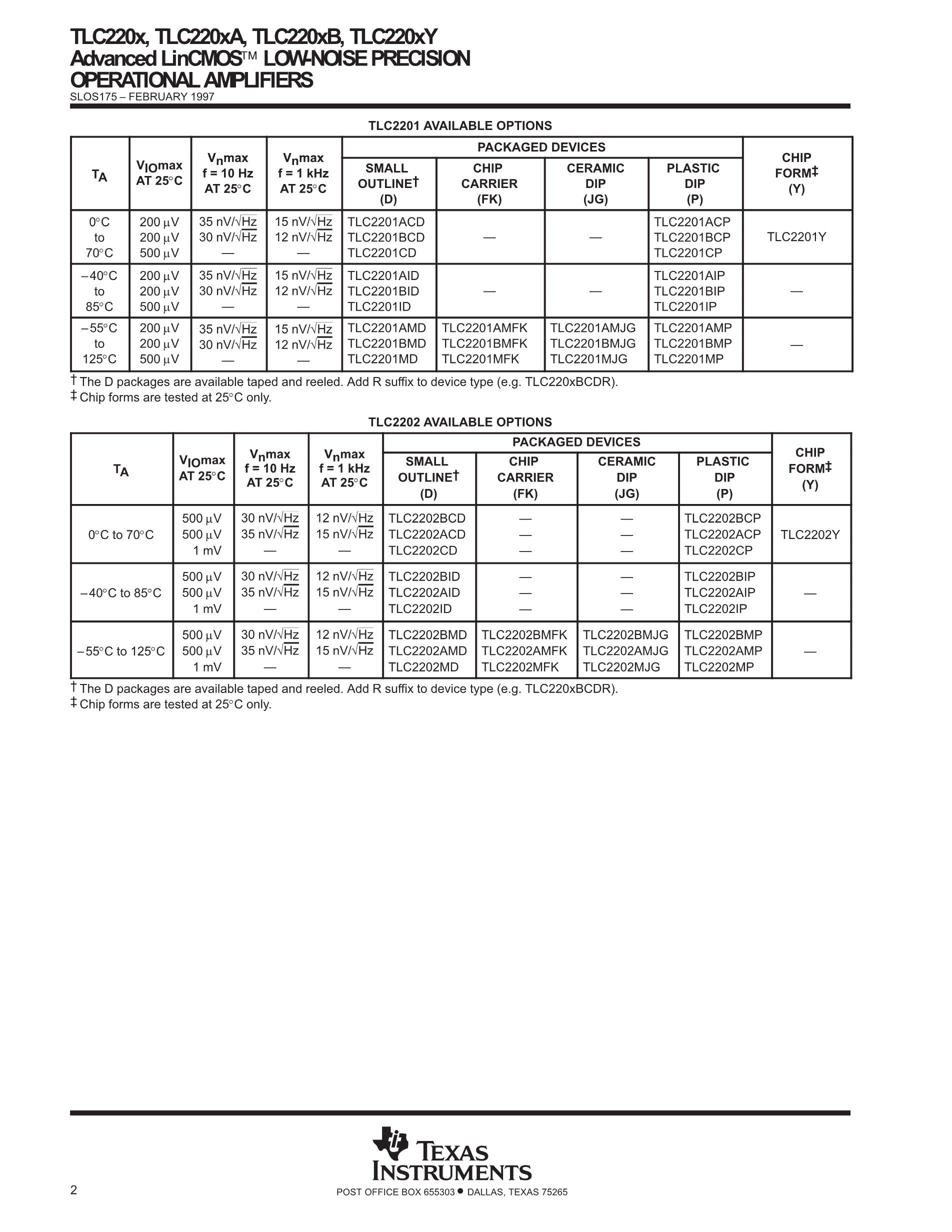 TLC2652AIN's pdf picture 2