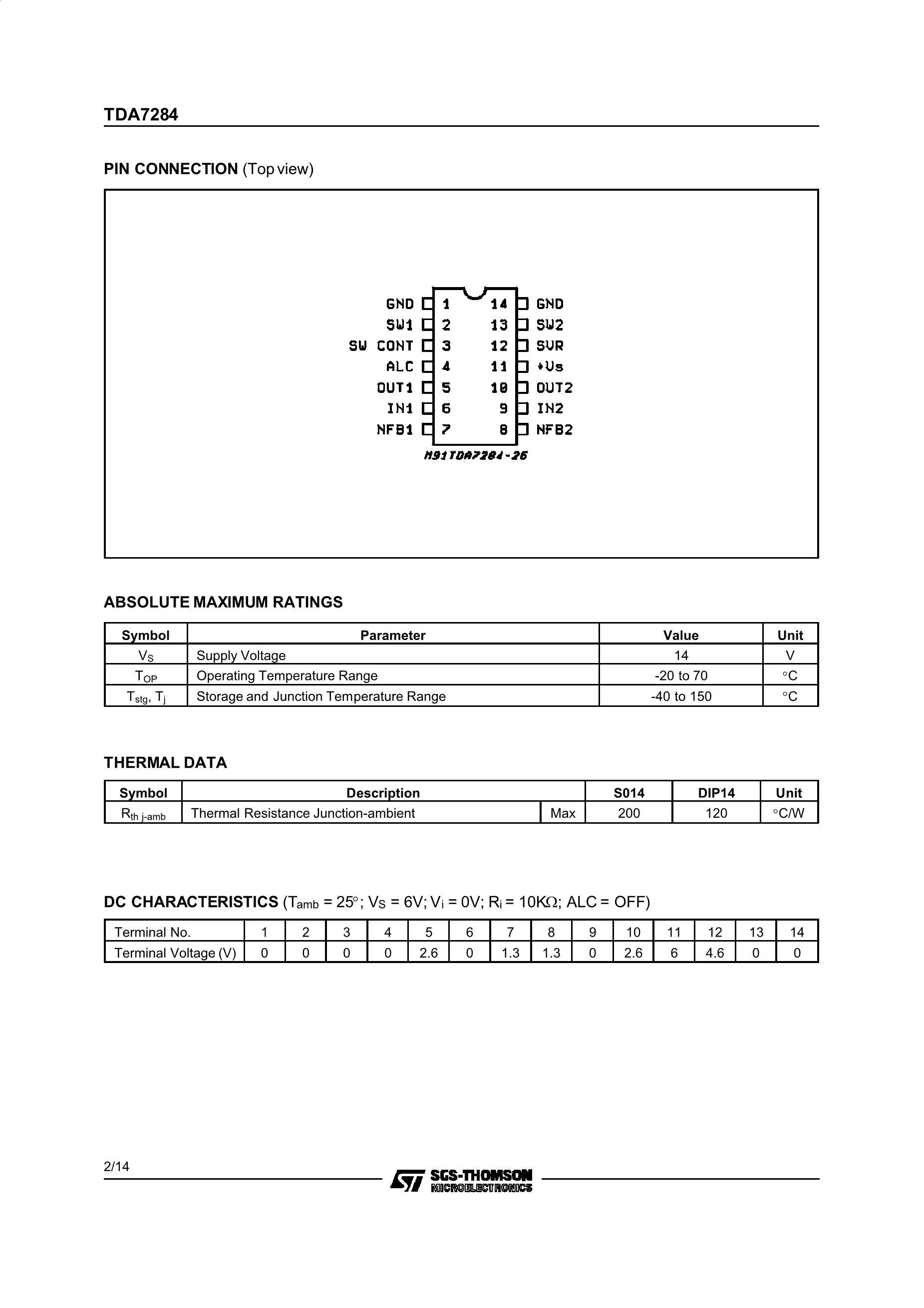 72841L15TF8's pdf picture 2