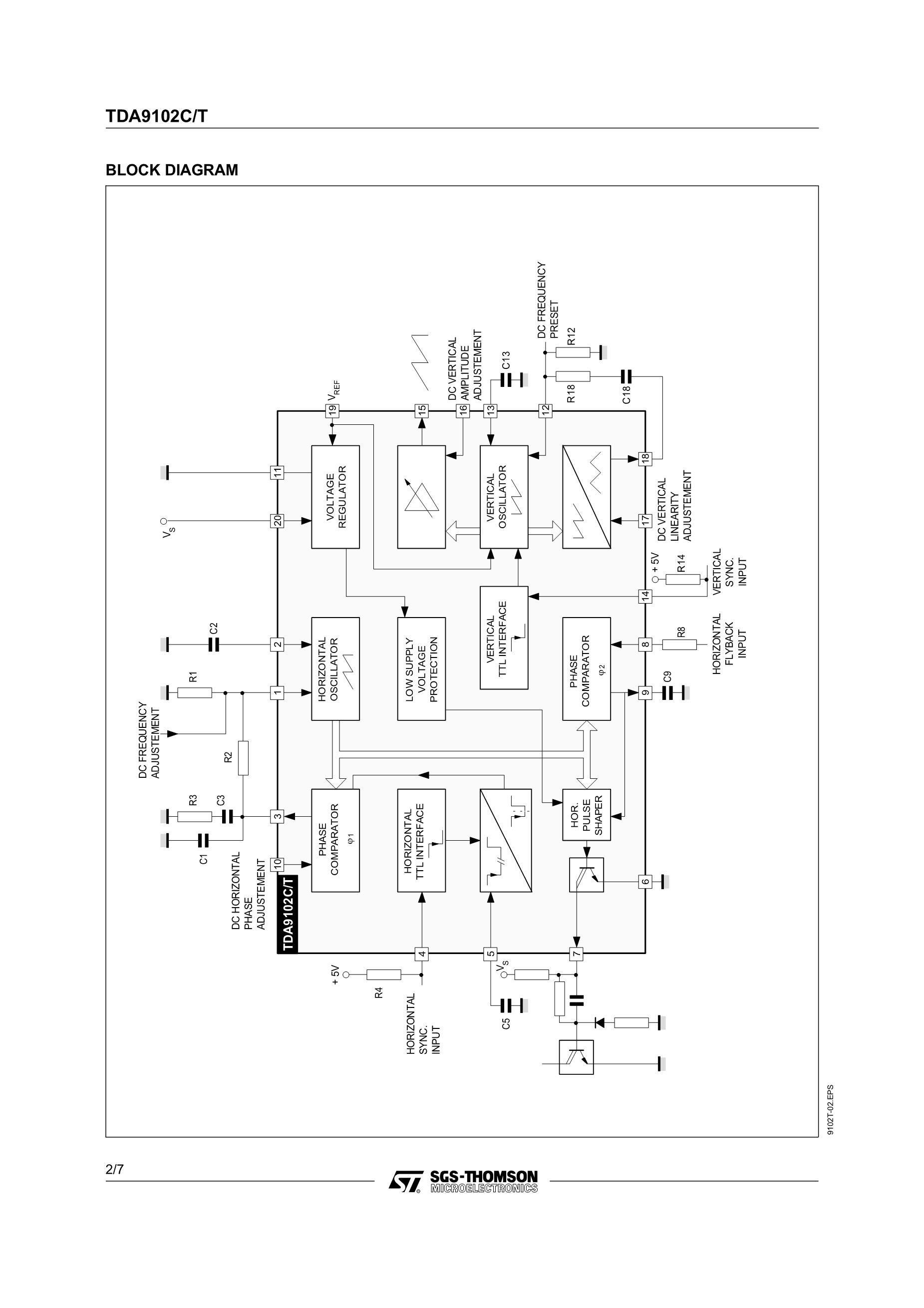 TDA9886T/V4,118's pdf picture 2