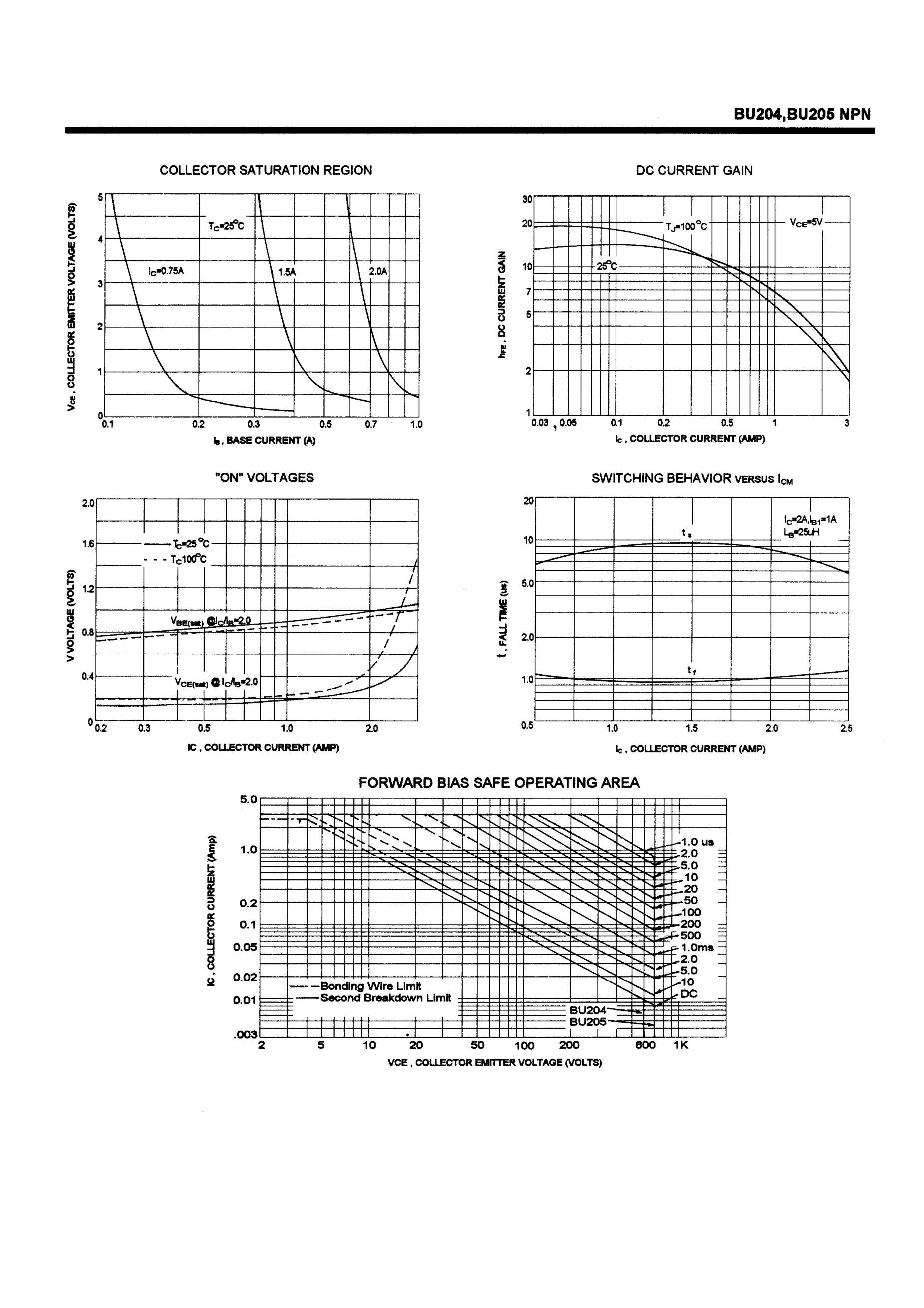 BU2099FV-E2's pdf picture 3