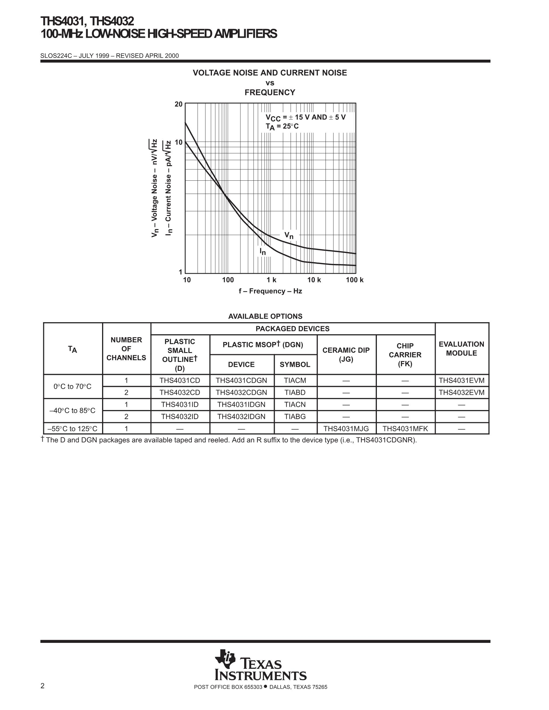 THS4061MJGB's pdf picture 2