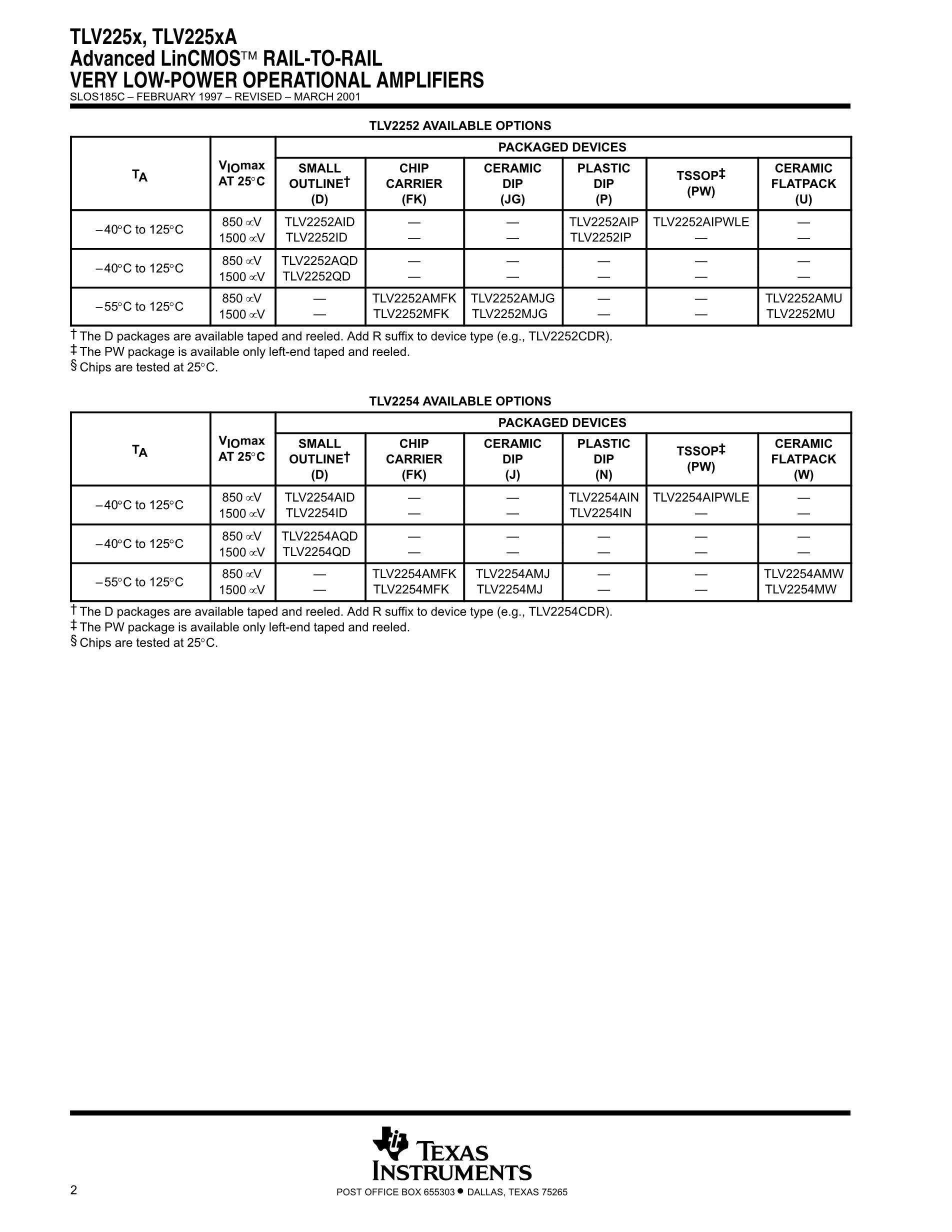 TLV2543IDBRG4's pdf picture 2