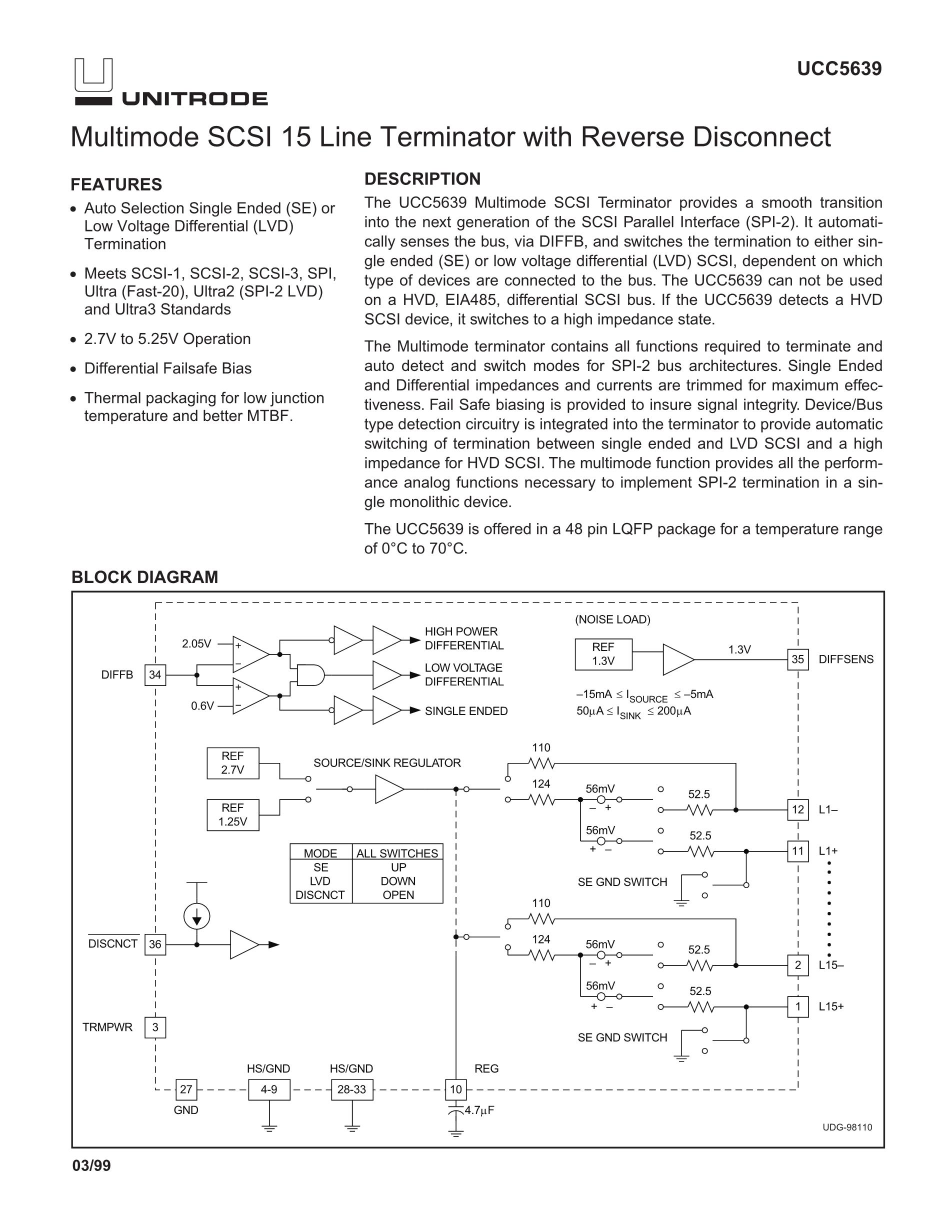 UCC5614PWPTR's pdf picture 1